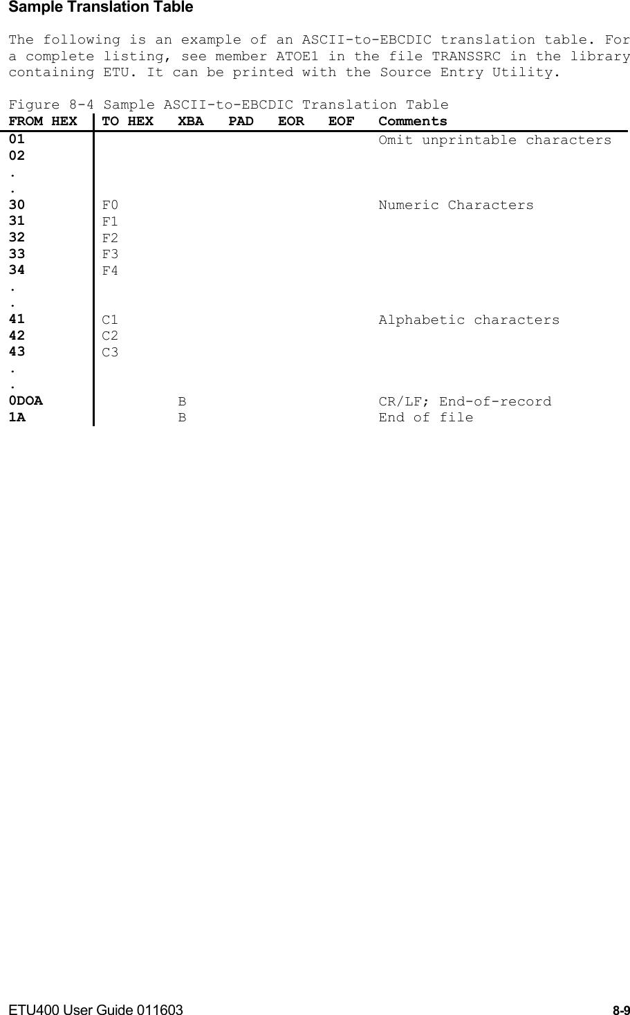 Nlynx Etu400 Users Manual User Guide