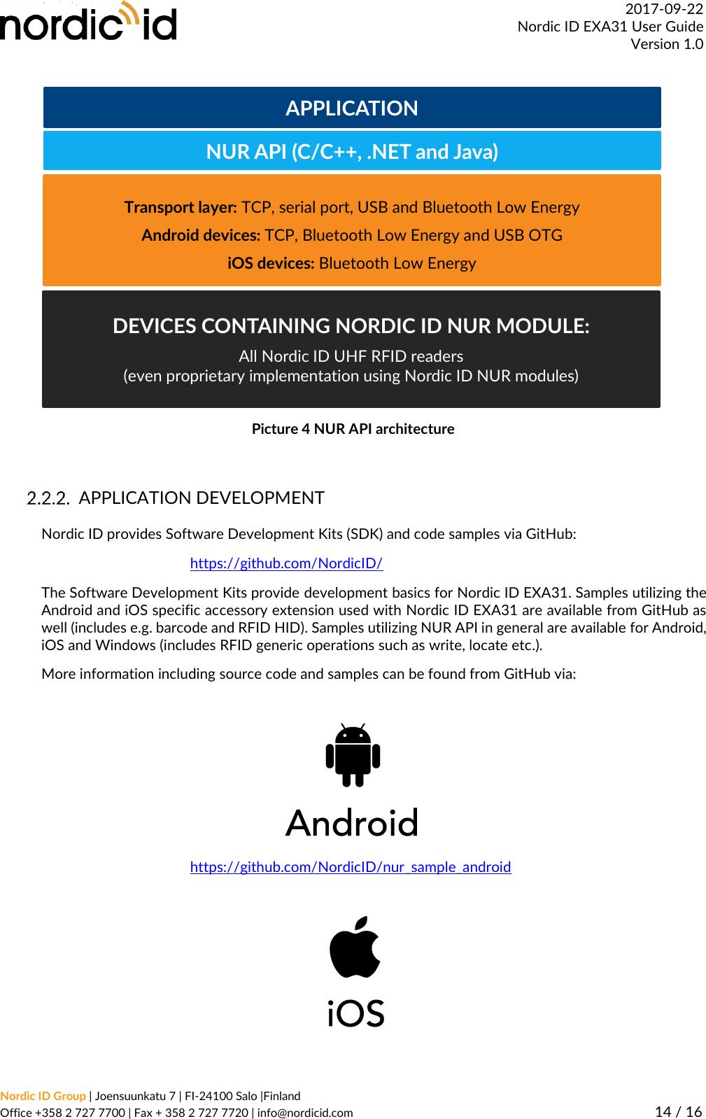 Nordic ID NUR05WL2 Nordic ID UHF RFID Radio Module NUR-05WL2 User Manual