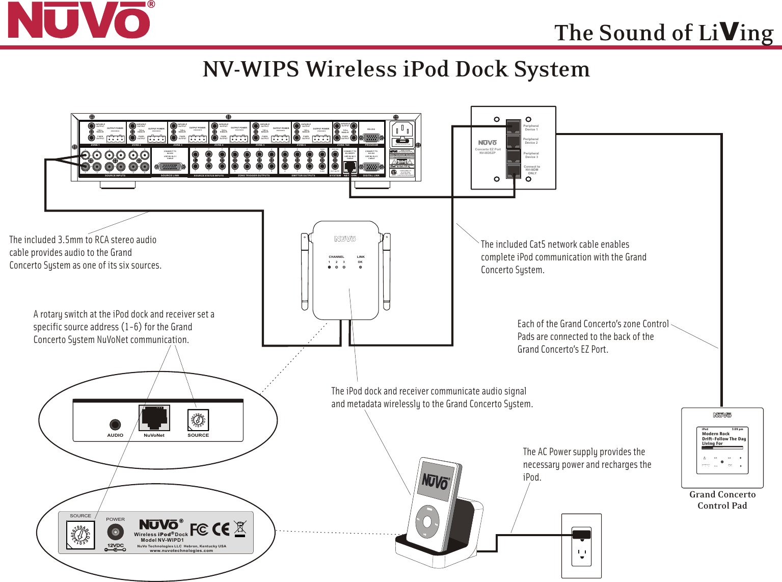 Nuvo Ipod Dock Instruction Manual