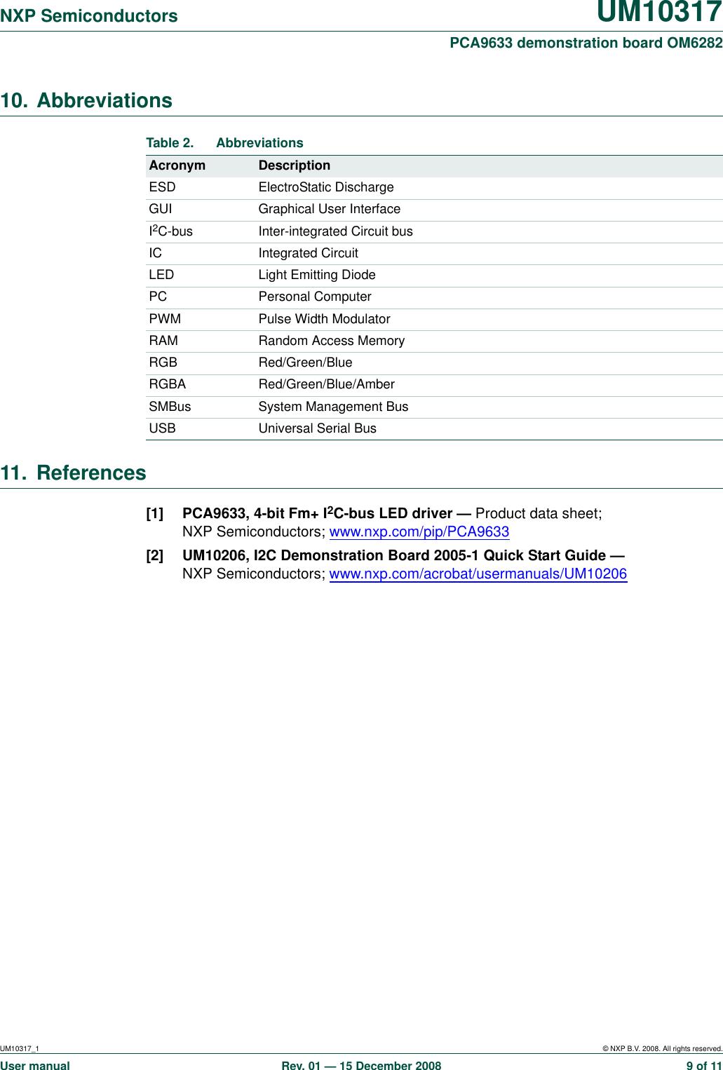 Nxp Semiconductors Um10317 Users Manual PCA9633