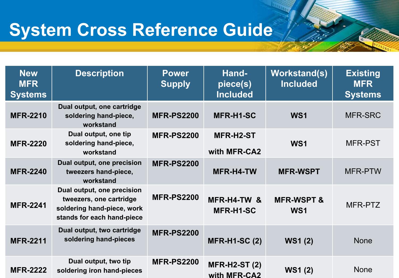 ok international metcal mfr 2200 series users manual microsoft cross rh usermanual wiki Instruction Manual Example User Guides Samples