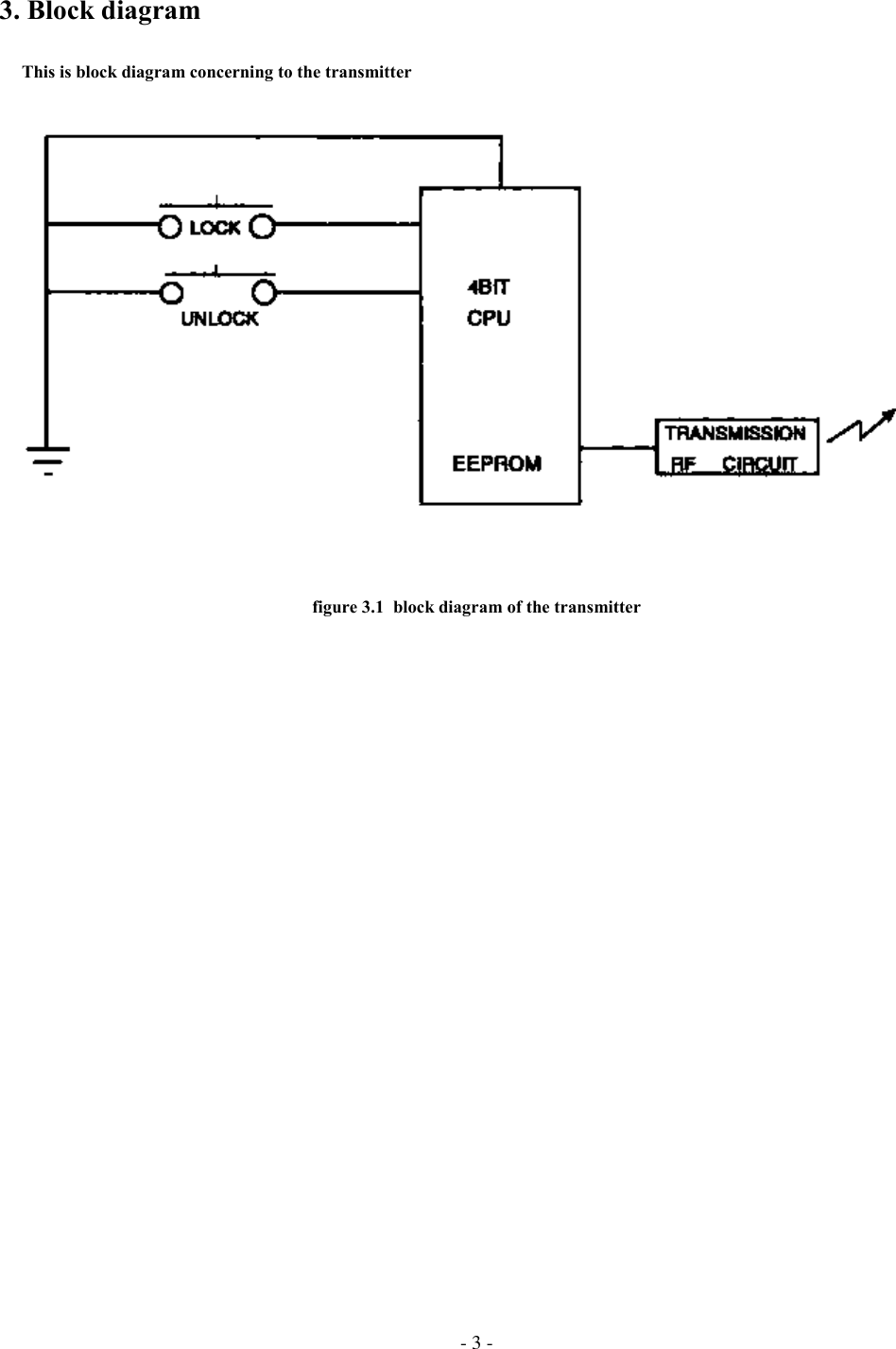 Omron Automotive Electronics Korea Oka 510t Rf Keyless Entry System Block Diagram Of Radio Transmitter This Is Concerning To The Transmitterfigure 31