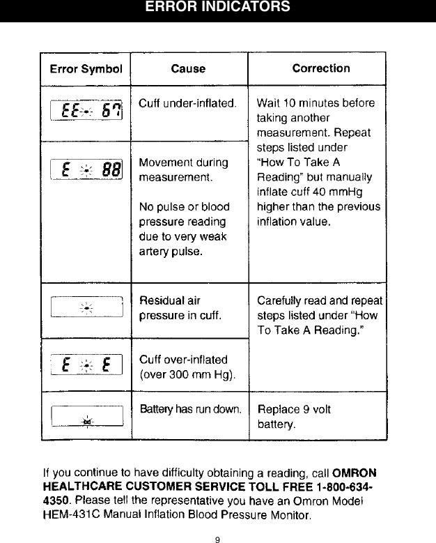 Omron Healthcare Hem 431c Users Manual