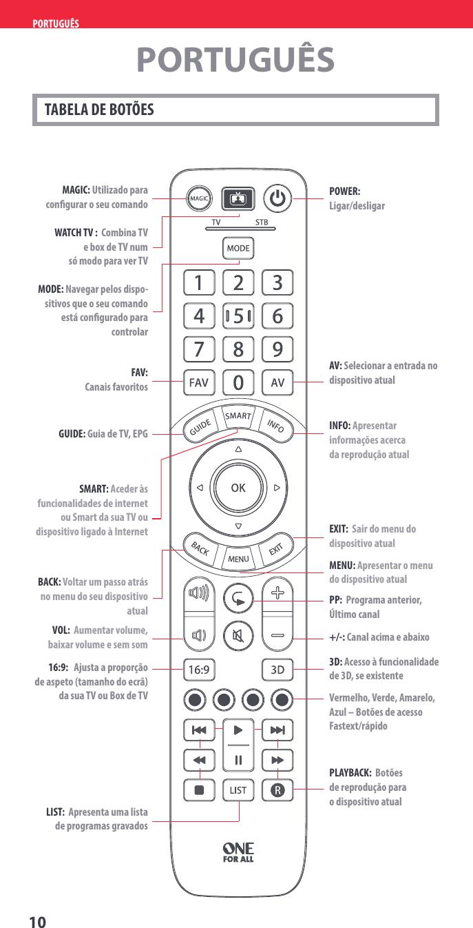 ifolor kuvakirja ohje käytetyn puhelimen myynti