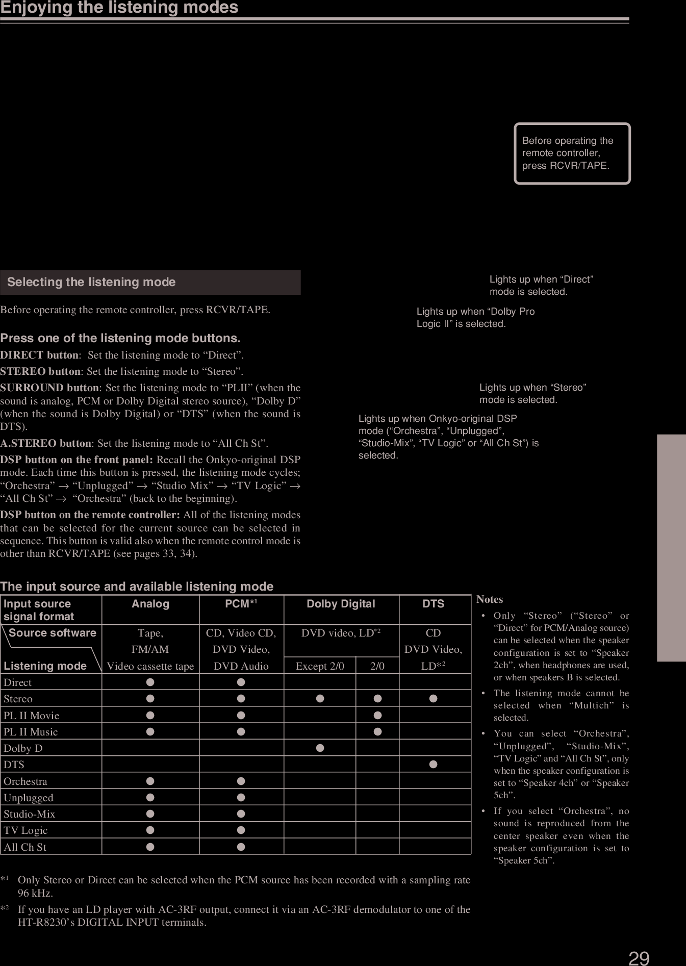 Onkyo Av Receiver Ht R8230 Users Manual