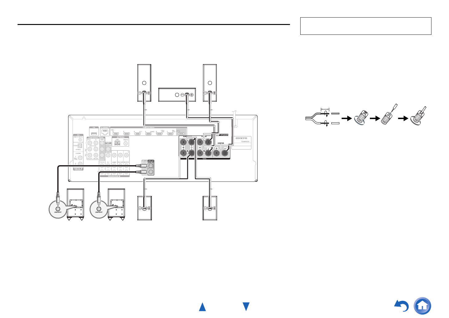 Onkyo Av Receiver Txnr525 Users Manual Suddenlink Wiring Diagram Connections