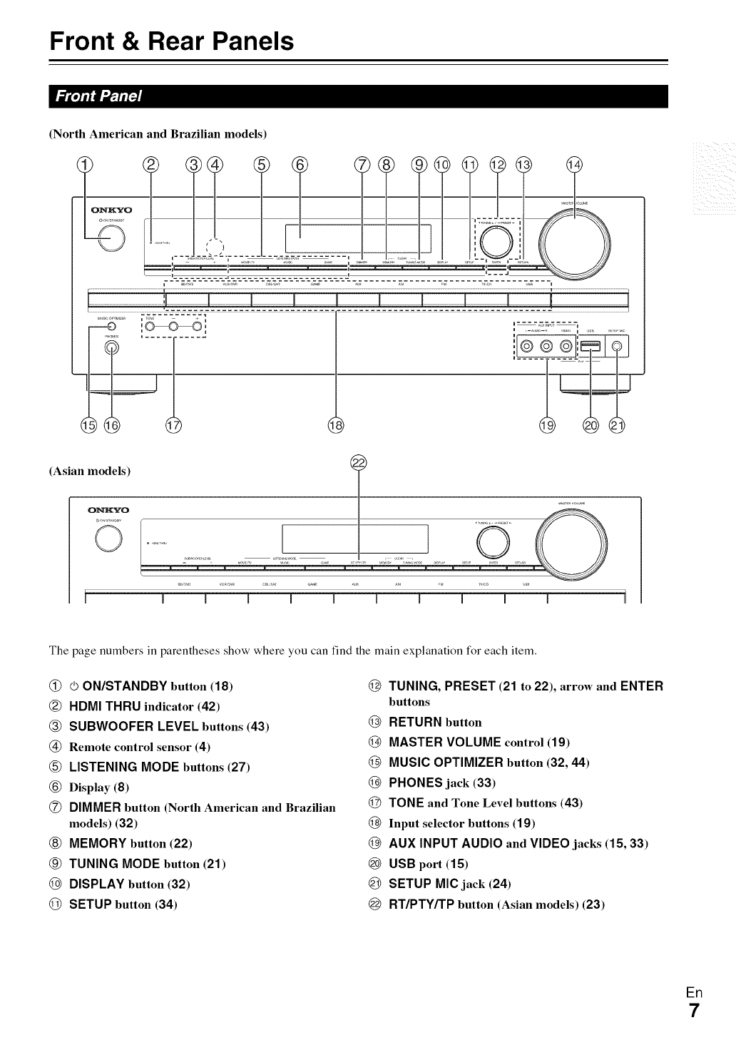 Onkyo Ht R590 Users Manual