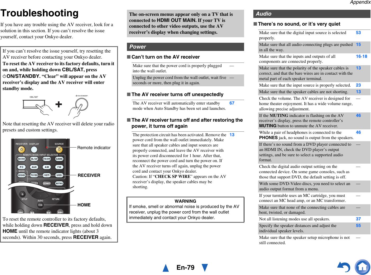 Onkyo Network A V Receiver Tx Nr616 Users Manual