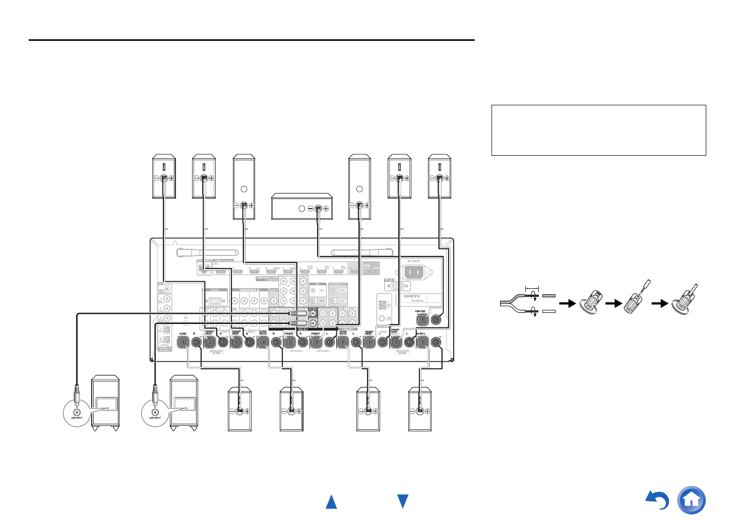 Onkyo Tx Nr929 Owner S Manual Bsi Microphone Wiring Diagram Connections