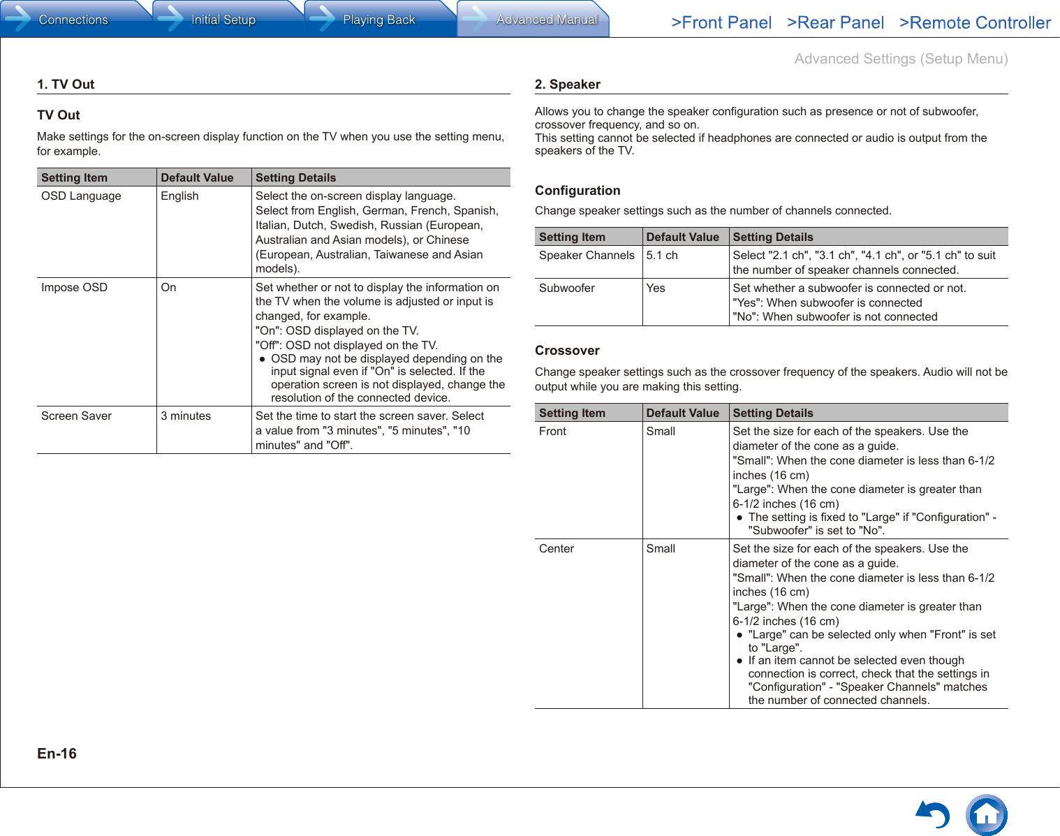 Onkyo Tx Sr343 Owners Manual