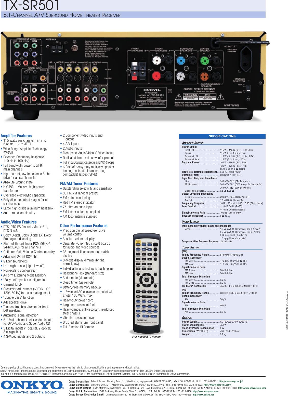 Onkyo Tx Sr501 Users Manual