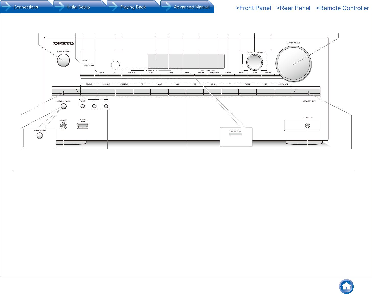 Lifetech skymaster driver download windows 10