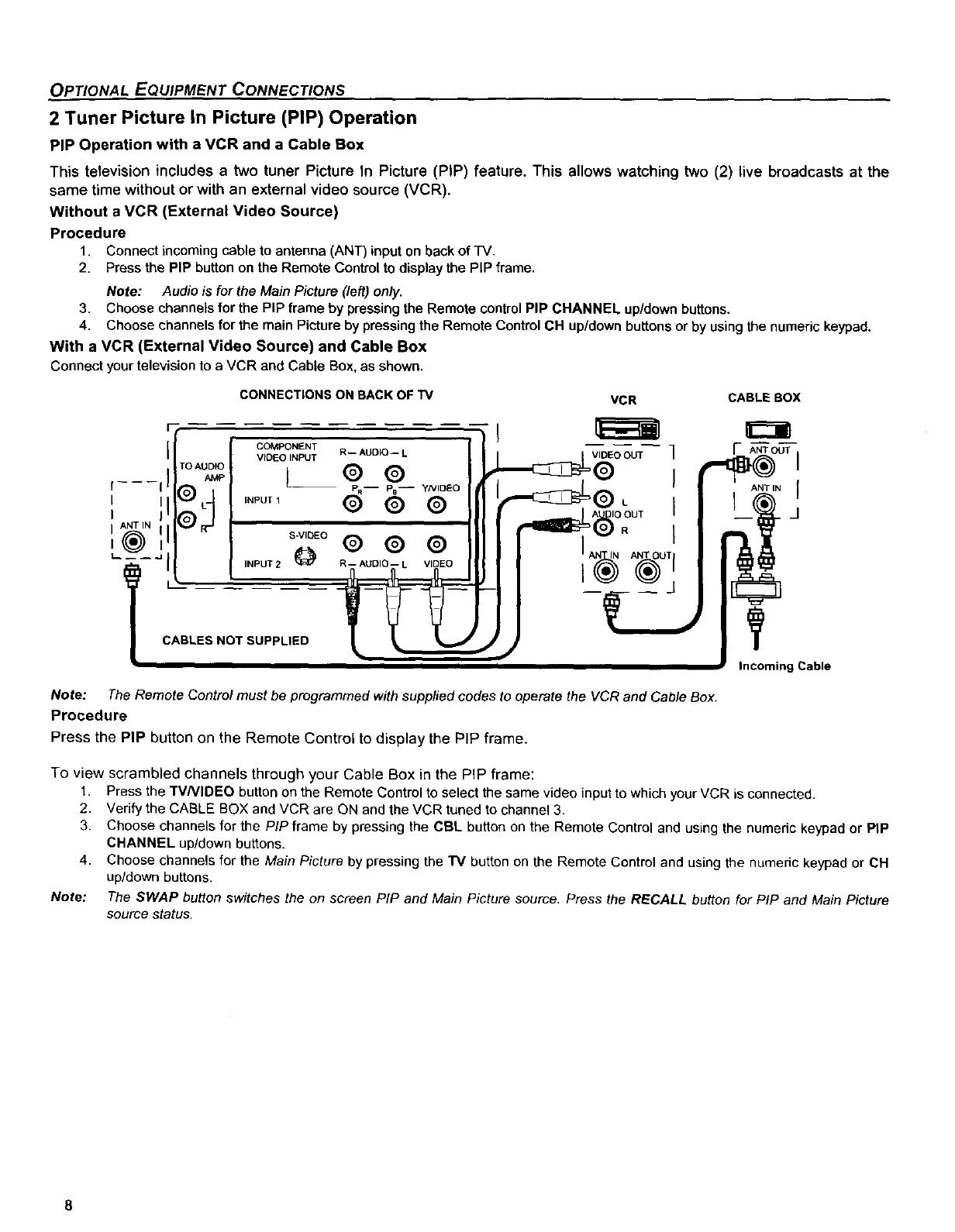Pip And Vcr Wiring Diagram Schematics Tivo Diagrams Panasonic Direct View Digital 27 To 40 Tv Manual L0302145 Repair