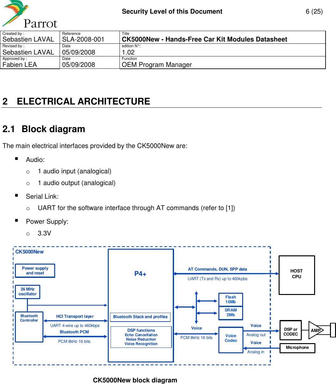 PARROT CK5000NEA BLUETOOTH MODULE User Manual CK5000New