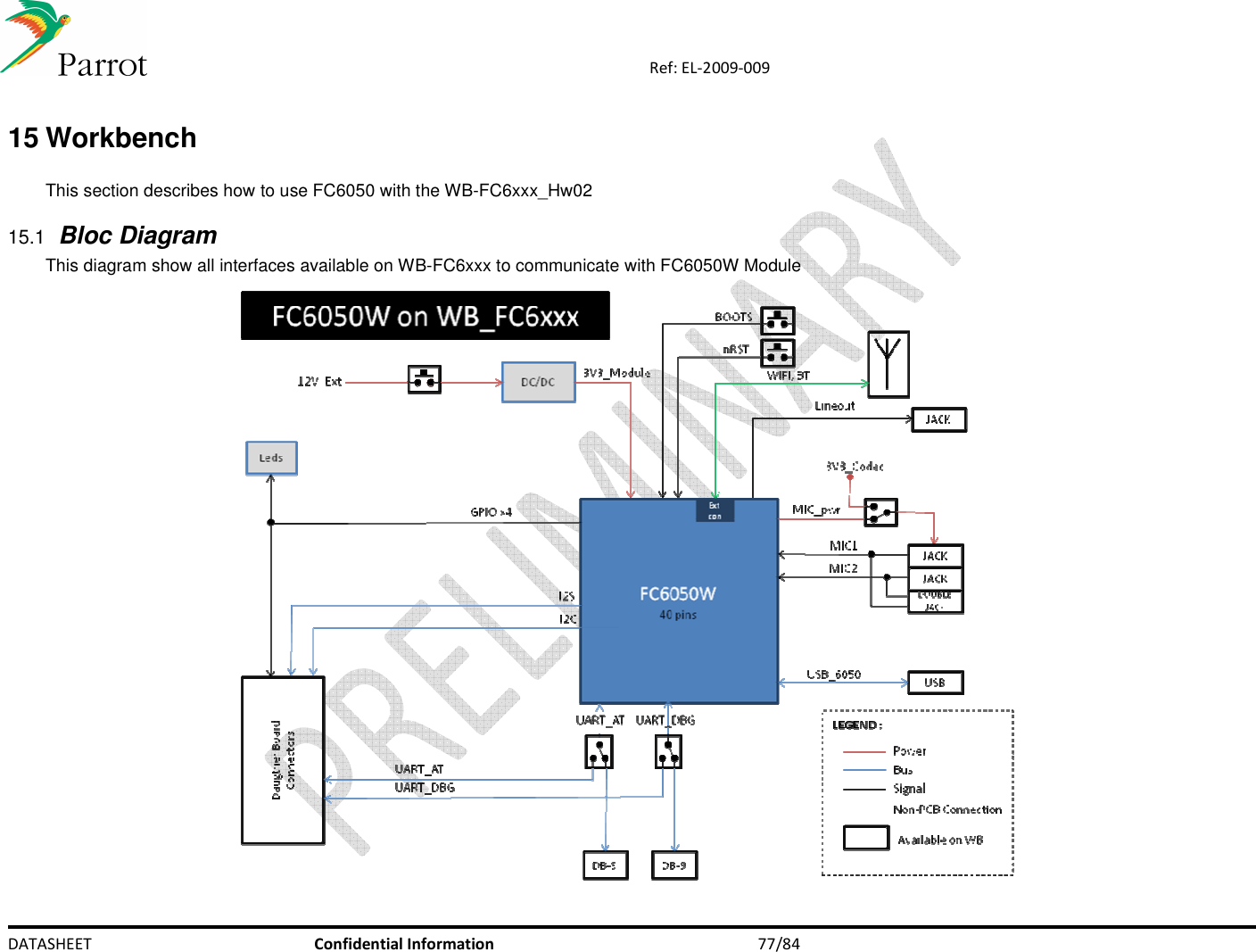 Parrot Fc6050w Bluetooth Module User Manual Fc6050 Datasheet V1 68 Diagram Page 1 Confidential Information 77 84 Ref El 2009 009 15 Workbench This