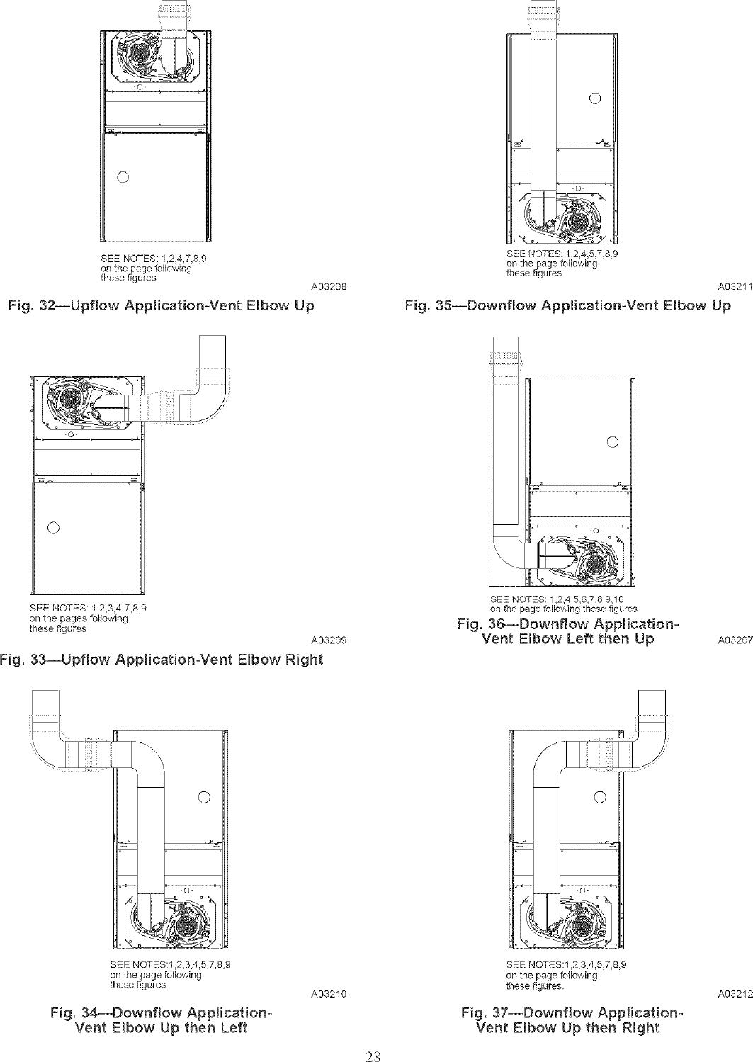 Payne 100 Btu Gas Furnace Wiring Diagram. . Wiring Diagram on
