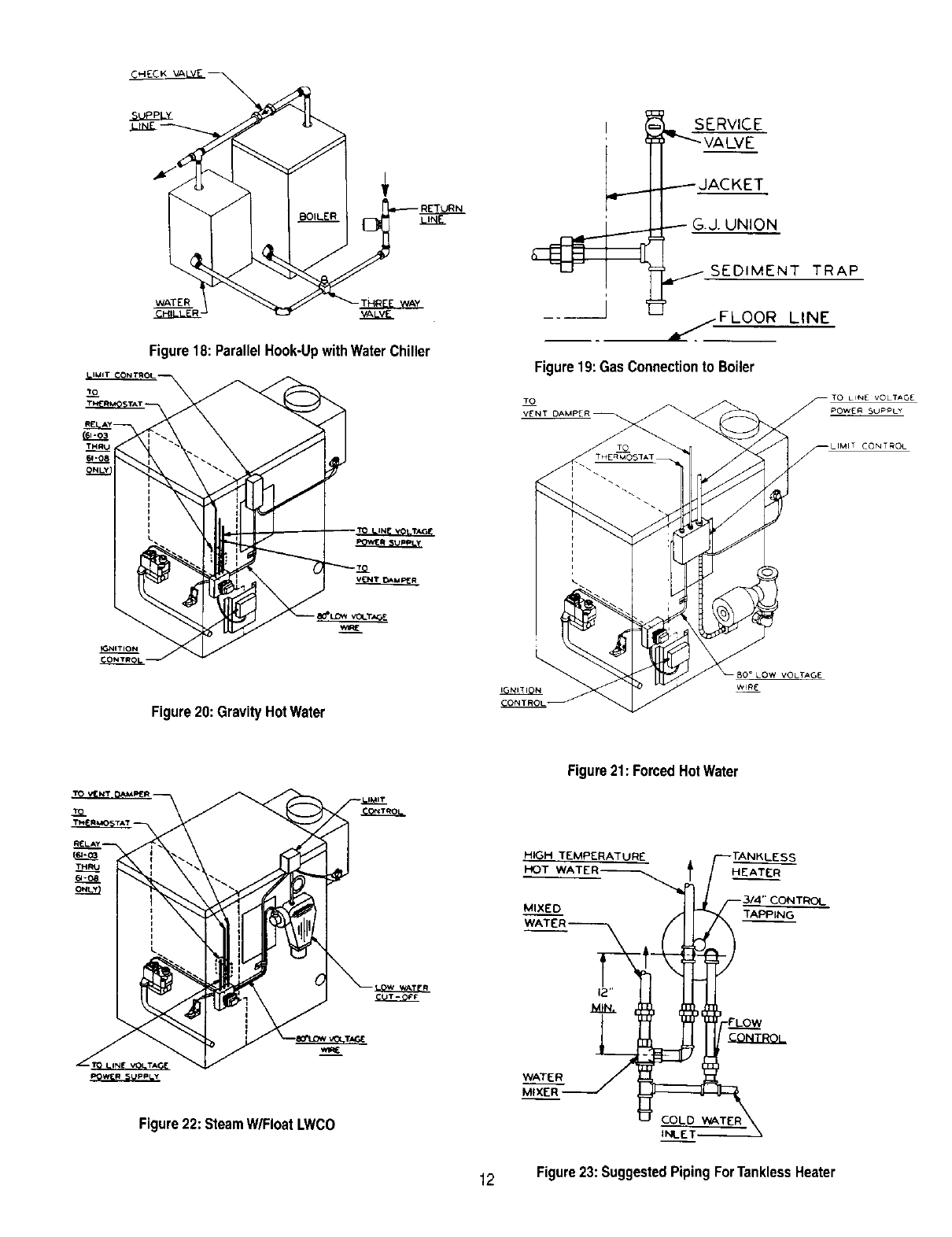 PEERLESS Boiler Manual L0308192UserManual.wiki