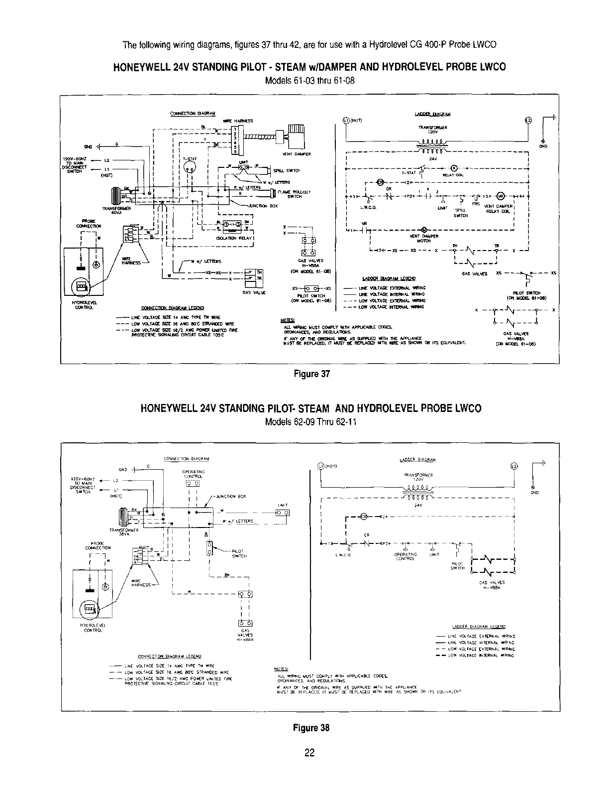 PEERLESS Boiler Manual L0308192UserManual.wiki
