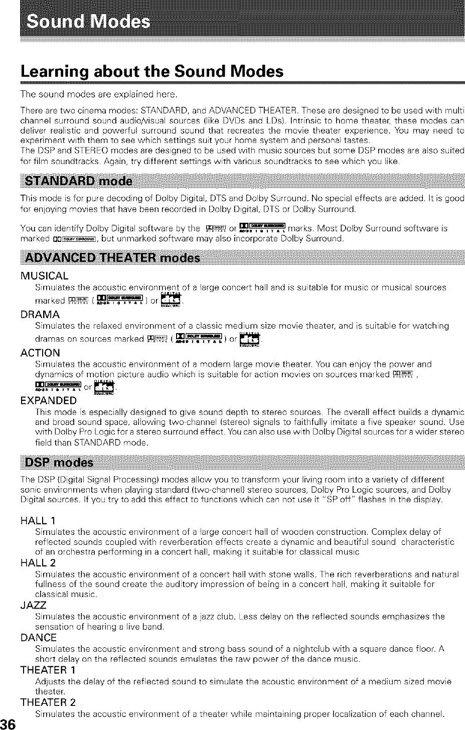 PIONEER Receivers Manual L0202055