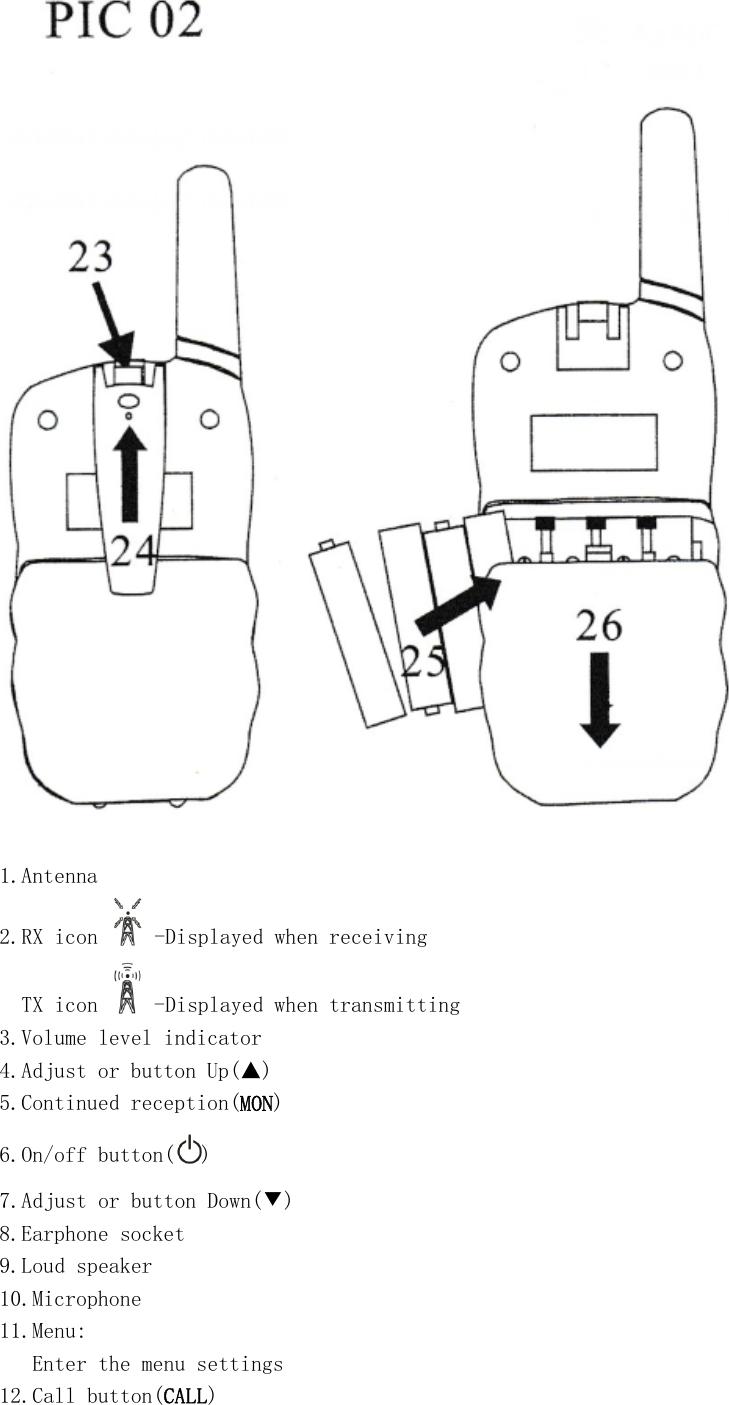 Po Fung Electronic Bf T3 Walkie Talkie User Manual Enx Circuit Diagram Of 1antenna 2rx Icon Displayed When Receiving Tx
