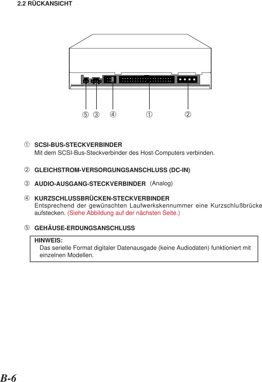 B-62.2 RÜCKANSICHT    ➀SCSI-BUS-STECKVERBINDERMit dem SCSI-Bus-Steckverbinder des Host-Computers verbinden.    ➁GLEICHSTROM-VERSORGUNGSANSCHLUSS (DC-IN)    ➂AUDIO-AUSGANG-STECKVERBINDER    ➃KURZSCHLUSSBRÜCKEN-STECKVERBINDEREntsprechend der gewünschten Laufwerkskennummer eine Kurzschlußbrückeaufstecken. (Siehe Abbildung auf der nächsten Seite.)    ➄GEHÄUSE-ERDUNGSANSCHLUSSHINWEIS:   Das serielle Format digitaler Datenausgade (keine Audiodaten) funktioniert miteinzelnen Modellen.➀➁➂➃➄(Analog)