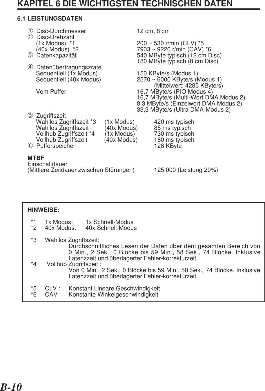 B-10KAPITEL 6 DIE WICHTIGSTEN TECHNISCHEN DATEN6.1 LEISTUNGSDATEN➀  Disc-Durchmesser 12 cm, 8 cm➁  Disc-Drehzahl(1x Modus)  *1 200 ~ 530 r/min (CLV) *5(40x Modus)  *2 7903 ~ 9220 r/min (CAV) *6➂  Datenkapazität 540 MByte typisch (12 cm Disc)180 MByte typisch (8 cm Disc)➃  DatenübertragungszrateSequentiell (1x Modus) 150 KByte/s (Modus 1)Sequentiell (40x Modus) 2570 ~ 6000 KByte/s (Modus 1)(Mittelwert; 4285 KByte/s)Vom Puffer 16,7 MByte/s (PIO Modus 4)16,7 MByte/s (Multi-Wort DMA Modus 2)8,3 MByte/s (Einzelwort DMA Modus 2)33,3 MByte/s (Ultra DMA-Modus 2)➄  ZugriffszeitWahllos Zugriffszeit *3     (1x Modus) 420 ms typischWahllos Zugriffszeit  (40x Modus) 85 ms typischVollhub Zugriffszeit *4      (1x Modus) 730 ms typischVollhub Zugriffszeit          (40x Modus) 180 ms typisch➅  Pufferspeicher 128 KByteMTBFEinschaltdauer(Mittlere Zeitdauer zwischen Störungen) 125.000 (Leistung 20%)HINWEISE:*1     1x Modus: 1x Schnell-Modus*2     40x Modus: 40x Schnell-Modus*3     Wahllos Zugriffszeit:Durchschnittliches Lesen der Daten über dem gesamten Bereich von0 Min., 2 Sek., 0 Blöcke bis 59 Min., 58 Sek., 74 Blöcke. InklusiveLatenzzeit und überlagerter Fehler-korrekturzeit.*4      Vollhub Zugriffszeit :Von 0 Min., 2 Sek., 0 Blöcke bis 59 Min., 58 Sek., 74 Blöcke. InklusiveLatenzzeit und überlagerter Fehler-korrekturzeit.*5     CLV : Konstant Lineare Geschwindigkeit*6     CAV : Konstante Winkelgeschwindigkeit