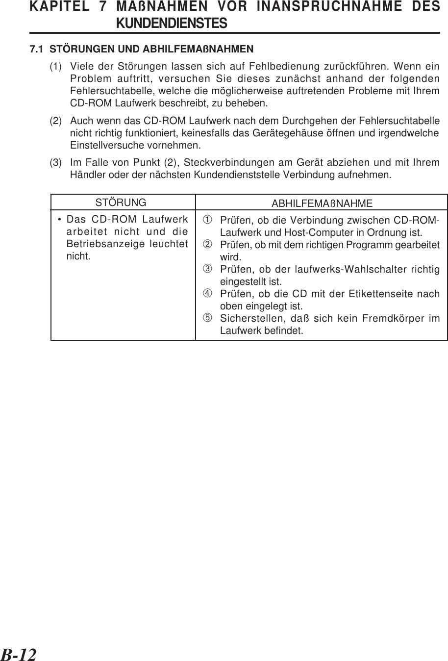 B-12KAPITEL 7 MAßNAHMEN VOR INANSPRUCHNAHME DESKUNDENDIENSTES7.1  STÖRUNGEN UND ABHILFEMAßNAHMEN(1) Viele der Störungen lassen sich auf Fehlbedienung zurückführen. Wenn einProblem auftritt, versuchen Sie dieses zunächst anhand der folgendenFehlersuchtabelle, welche die möglicherweise auftretenden Probleme mit IhremCD-ROM Laufwerk beschreibt, zu beheben.(2) Auch wenn das CD-ROM Laufwerk nach dem Durchgehen der Fehlersuchtabellenicht richtig funktioniert, keinesfalls das Gerätegehäuse öffnen und irgendwelcheEinstellversuche vornehmen.(3) Im Falle von Punkt (2), Steckverbindungen am Gerät abziehen und mit IhremHändler oder der nächsten Kundendienststelle Verbindung aufnehmen.   STÖRUNG• Das CD-ROM Laufwerkarbeitet nicht und dieBetriebsanzeige leuchtetnicht.       ABHILFEMAßNAHME➀Prüfen, ob die Verbindung zwischen CD-ROM-Laufwerk und Host-Computer in Ordnung ist.➁Prüfen, ob mit dem richtigen Programm gearbeitetwird.➂Prüfen, ob der laufwerks-Wahlschalter richtigeingestellt ist.➃Prüfen, ob die CD mit der Etikettenseite nachoben eingelegt ist.➄Sicherstellen, daß sich kein Fremdkörper imLaufwerk befindet.