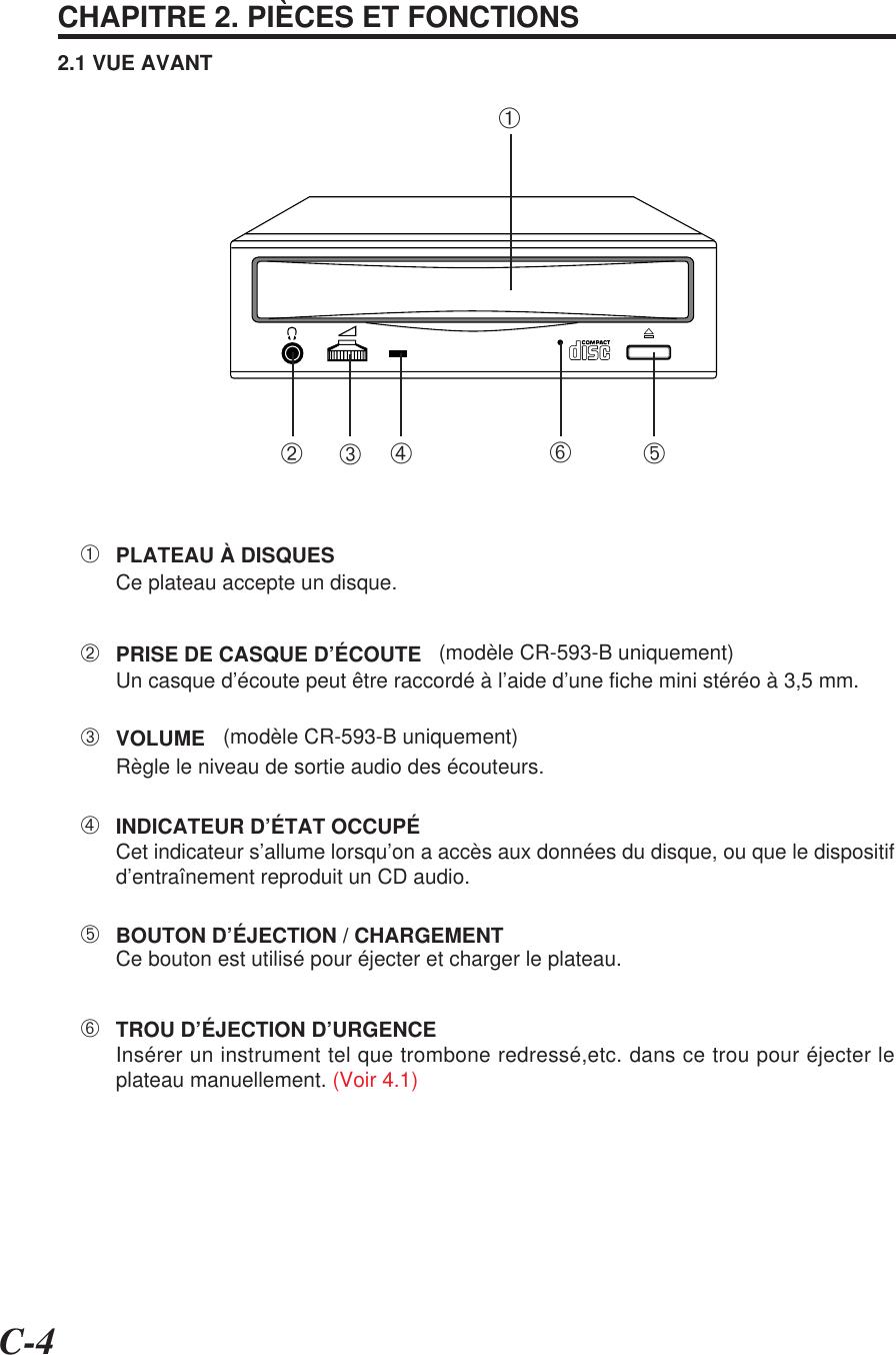 C-4CHAPITRE 2. PIÈCES ET FONCTIONS2.1 VUE AVANT    ➂VOLUME    ➀PLATEAU À DISQUESCe plateau accepte un disque.    ➁PRISE DE CASQUE D'ÉCOUTEUn casque d'écoute peut être raccordé à l'aide d'une fiche mini stéréo à 3,5 mm.    ➃INDICATEUR D'ÉTAT OCCUPÉCet indicateur s'allume lorsqu'on a accès aux données du disque, ou que le dispositifd'entraînement reproduit un CD audio.    ➄BOUTON D'ÉJECTION / CHARGEMENTCe bouton est utilisé pour éjecter et charger le plateau.    ➅TROU D'ÉJECTION D'URGENCEInsérer un instrument tel que trombone redressé,etc. dans ce trou pour éjecter leplateau manuellement. (Voir 4.1)Règle le niveau de sortie audio des écouteurs.➀➁➂➃➄➅(modèle CR-593-B uniquement)(modèle CR-593-B uniquement)