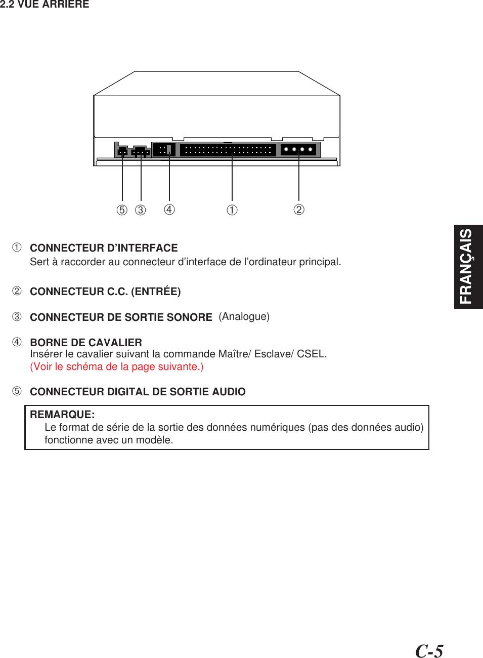 C-5FRANÇAIS2.2 VUE ARRIERE    ➀CONNECTEUR D'INTERFACESert à raccorder au connecteur d'interface de l'ordinateur principal.    ➁CONNECTEUR C.C. (ENTRÉE)    ➂CONNECTEUR DE SORTIE SONORE    ➃BORNE DE CAVALIERInsérer le cavalier suivant la commande Maître/ Esclave/ CSEL.(Voir le schéma de la page suivante.)    ➄CONNECTEUR DIGITAL DE SORTIE AUDIO     REMARQUE:Le format de série de la sortie des données numériques (pas des données audio)fonctionne avec un modèle.(Analogue)➀➁➂➃➄