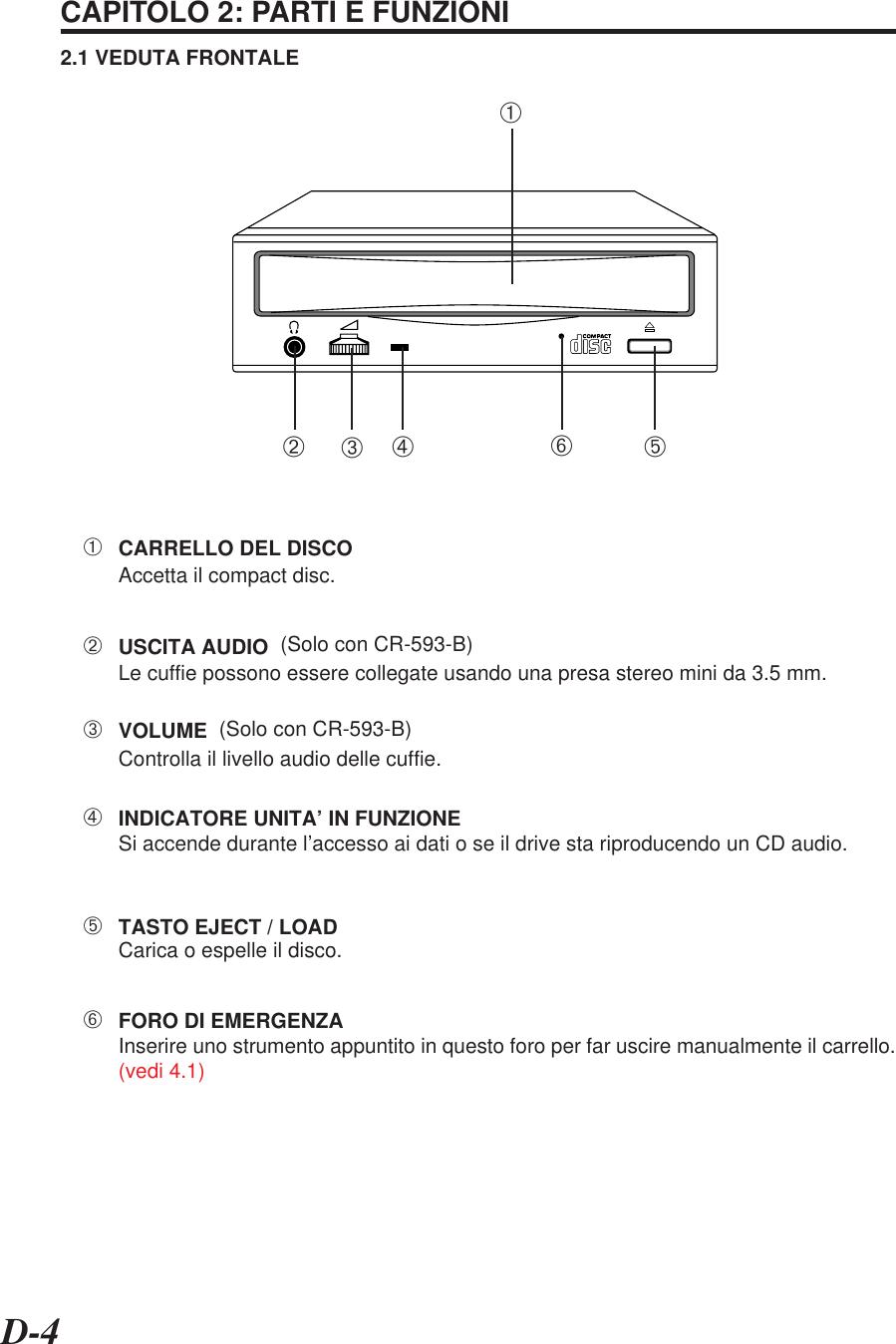 D-4CAPITOLO 2: PARTI E FUNZIONI2.1 VEDUTA FRONTALE    ➂VOLUME    ➀CARRELLO DEL DISCOAccetta il compact disc.    ➁USCITA AUDIOLe cuffie possono essere collegate usando una presa stereo mini da 3.5 mm.    ➃INDICATORE UNITA' IN FUNZIONESi accende durante l'accesso ai dati o se il drive sta riproducendo un CD audio.    ➄TASTO EJECT / LOADCarica o espelle il disco.    ➅FORO DI EMERGENZAInserire uno strumento appuntito in questo foro per far uscire manualmente il carrello.(vedi 4.1)Controlla il livello audio delle cuffie.➀➁➂➃➄➅(Solo con CR-593-B)(Solo con CR-593-B)