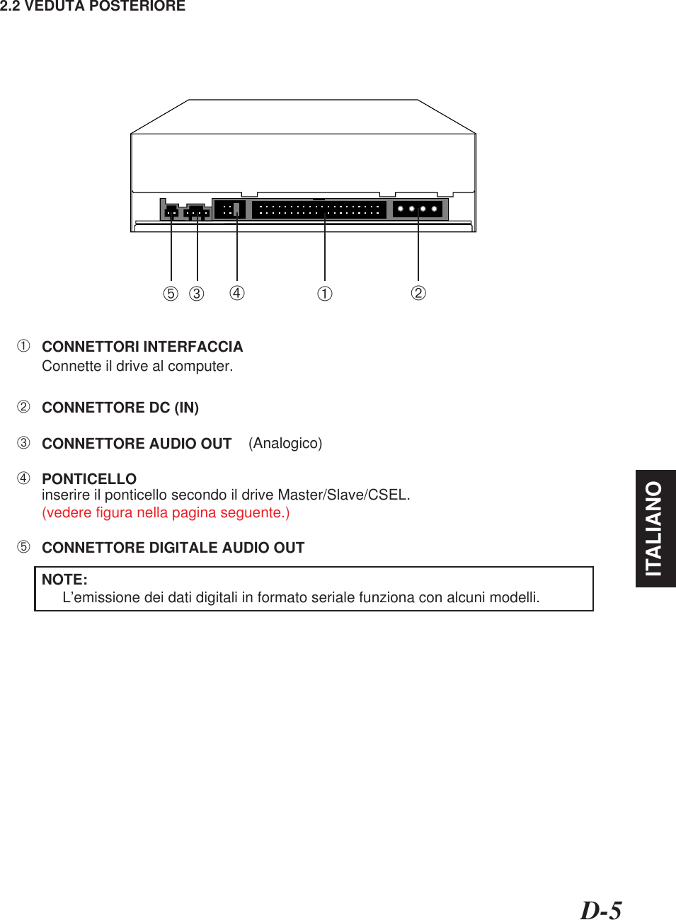 D-5ITALIANO2.2 VEDUTA POSTERIORE    ➀CONNETTORI INTERFACCIAConnette il drive al computer.    ➁CONNETTORE DC (IN)    ➂CONNETTORE AUDIO OUT    ➃PONTICELLOinserire il ponticello secondo il drive Master/Slave/CSEL.(vedere figura nella pagina seguente.)    ➄CONNETTORE DIGITALE AUDIO OUT     NOTE:L'emissione dei dati digitali in formato seriale funziona con alcuni modelli.➀➁➂➃➄(Analogico)