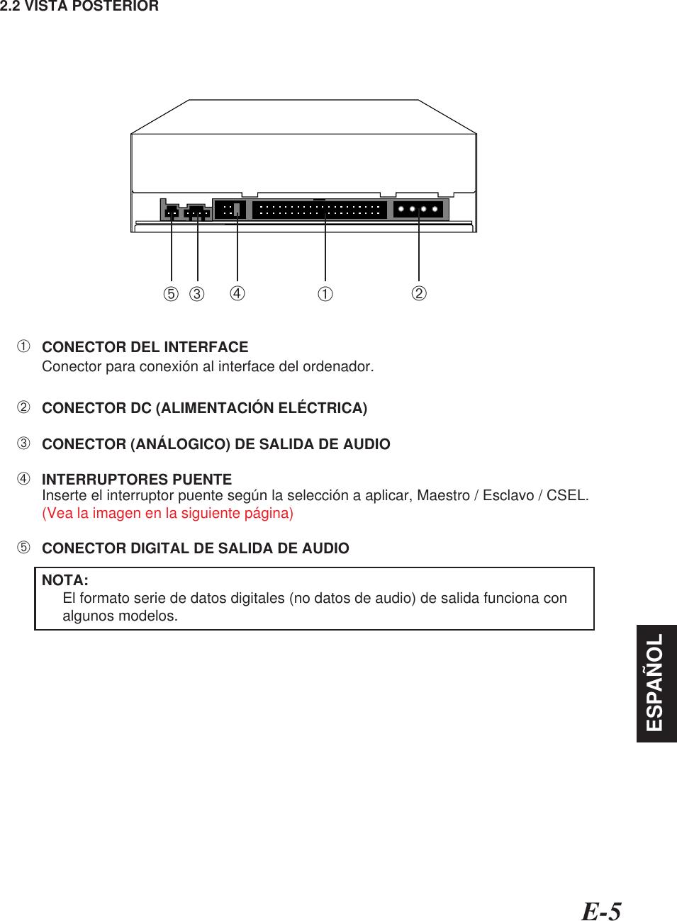 E-5ESPAÑOL2.2 VISTA POSTERIOR    ➀CONECTOR DEL INTERFACEConector para conexión al interface del ordenador.    ➁CONECTOR DC (ALIMENTACIÓN ELÉCTRICA)    ➂CONECTOR (ANÁLOGICO) DE SALIDA DE AUDIO    ➃INTERRUPTORES PUENTEInserte el interruptor puente según la selección a aplicar, Maestro / Esclavo / CSEL.(Vea la imagen en la siguiente página)    ➄CONECTOR DIGITAL DE SALIDA DE AUDIO     NOTA:El formato serie de datos digitales (no datos de audio) de salida funciona conalgunos modelos.➀➁➂➃➄