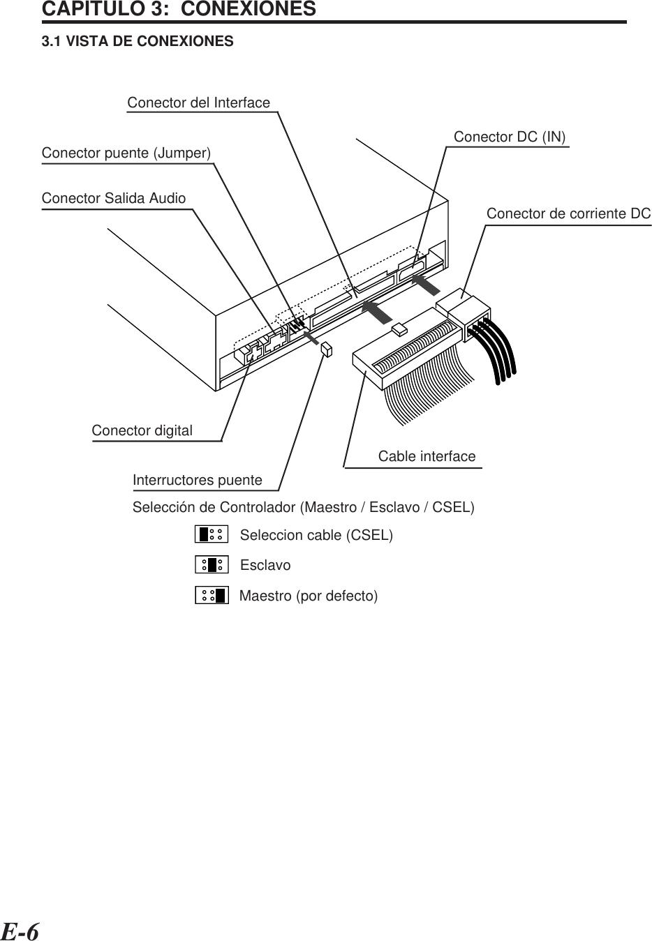E-6CAPITULO 3:  CONEXIONES3.1 VISTA DE CONEXIONESConector puente (Jumper)Conector Salida Audio Conector de corriente DCCable interfaceConector DC (IN)Conector digitalInterructores puenteSelección de Controlador (Maestro / Esclavo / CSEL)Seleccion cable (CSEL)EsclavoMaestro (por defecto)Conector del Interface