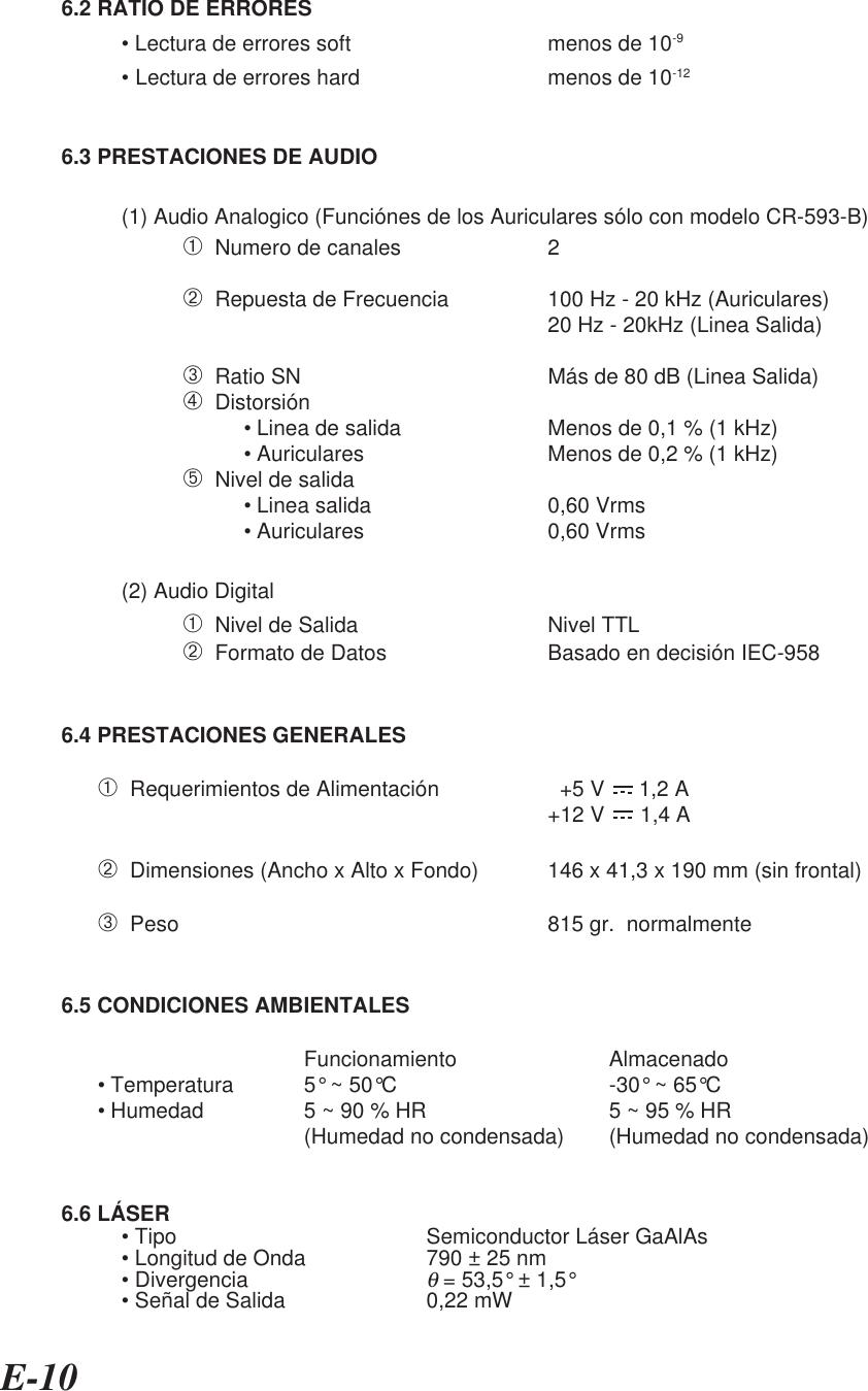 E-106.2 RATIO DE ERRORES• Lectura de errores soft menos de 10-9• Lectura de errores hard menos de 10-126.3 PRESTACIONES DE AUDIO(1) Audio Analogico (Funciónes de los Auriculares sólo con modelo CR-593-B)➀  Numero de canales 2➁  Repuesta de Frecuencia 100 Hz - 20 kHz (Auriculares)20 Hz - 20kHz (Linea Salida)➂  Ratio SN Más de 80 dB (Linea Salida)➃  Distorsión• Linea de salida Menos de 0,1 % (1 kHz)• Auriculares Menos de 0,2 % (1 kHz)➄  Nivel de salida• Linea salida 0,60 Vrms• Auriculares 0,60 Vrms(2) Audio Digital➀  Nivel de Salida Nivel TTL➁  Formato de Datos Basado en decisión IEC-9586.4 PRESTACIONES GENERALES➀  Requerimientos de Alimentación   +5 V      1,2 A+12 V      1,4 A➁  Dimensiones (Ancho x Alto x Fondo) 146 x 41,3 x 190 mm (sin frontal)➂  Peso 815 gr.  normalmente6.5 CONDICIONES AMBIENTALESFuncionamiento Almacenado• Temperatura 5° ~ 50°C -30° ~ 65°C• Humedad 5 ~ 90 % HR 5 ~ 95 % HR(Humedad no condensada) (Humedad no condensada)6.6 LÁSER• Tipo Semiconductor Láser GaAlAs• Longitud de Onda 790 ± 25 nm• Divergenciaθ = 53,5° ± 1,5°• Señal de Salida 0,22 mW