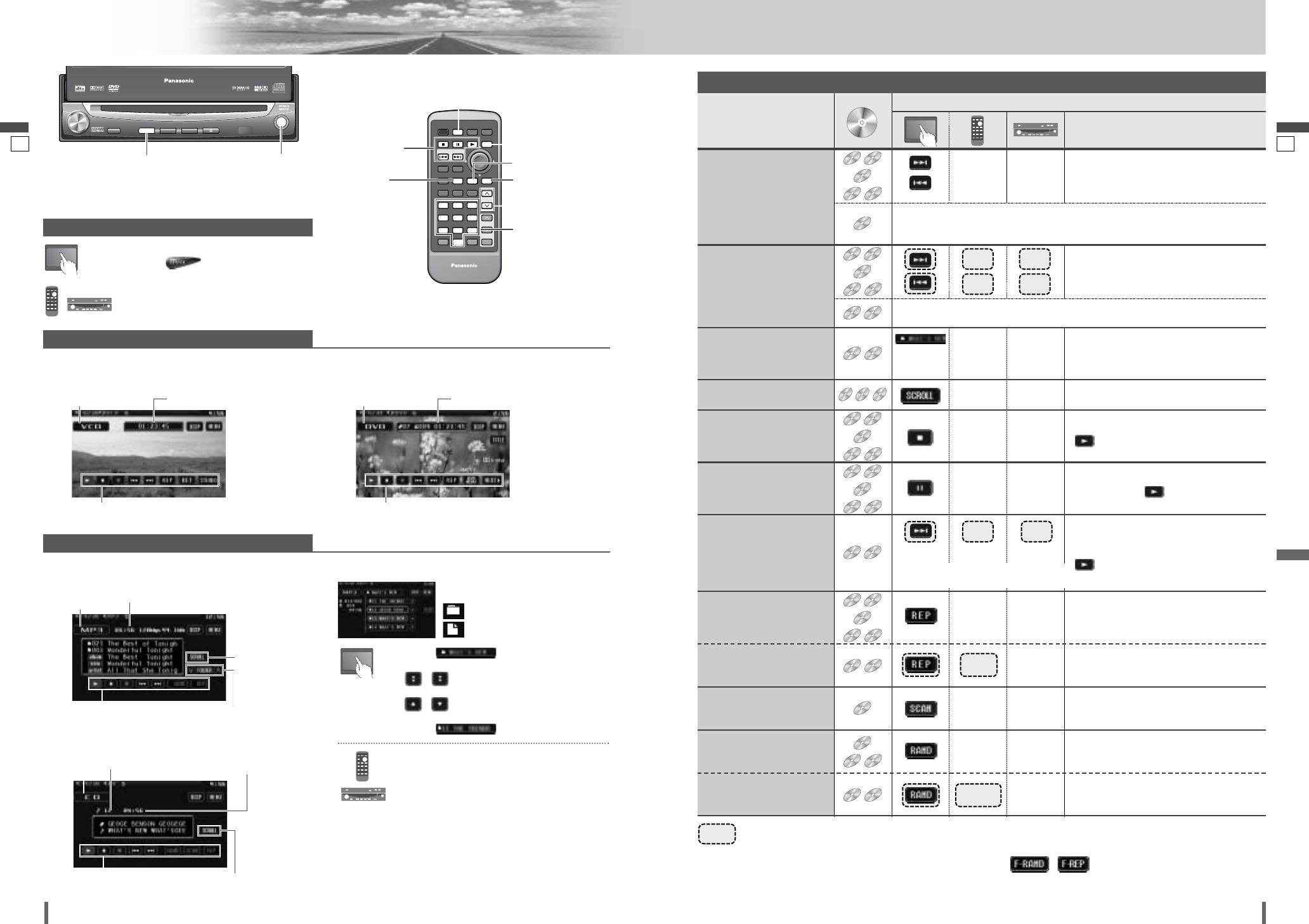 Panasonic Cq Vd7001u User Manual To The 43e4a7cd F1a1 4775