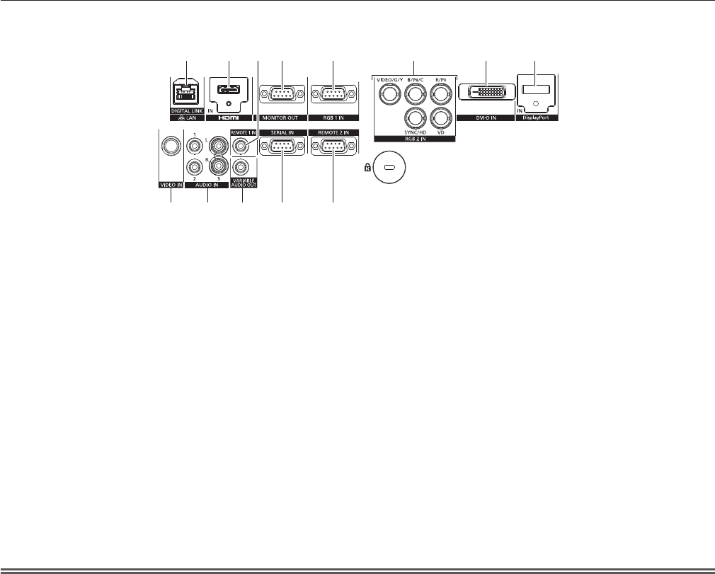 Panasonic Pt Ez770zu Operating Manual Vdo Synchronizer Gauge Wiring Diagram Chapter 1 Preparation About Your Projector