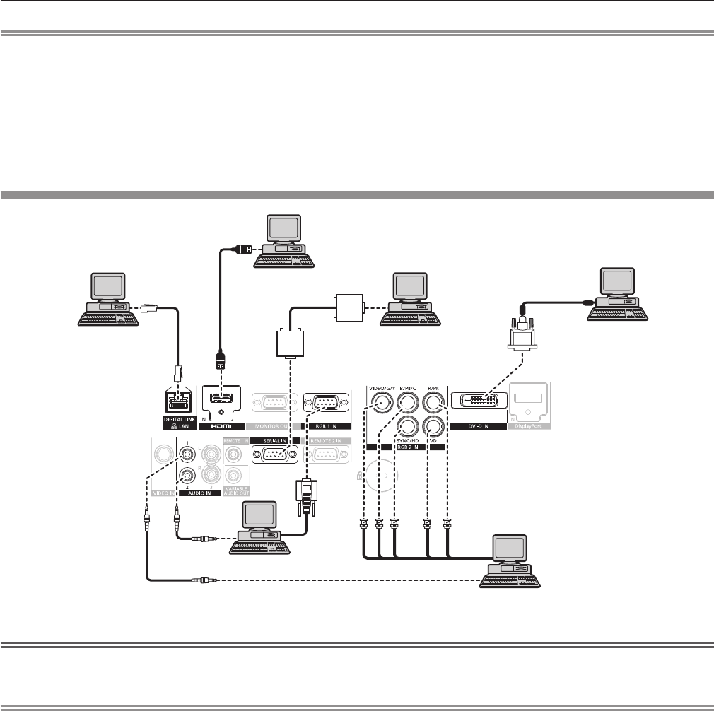 Panasonic Pt Ez770zu Operating Manual Has Pulse Delay Suck Close Relay Circuit Controlcircuit Chapter 2 Getting Started Connecting