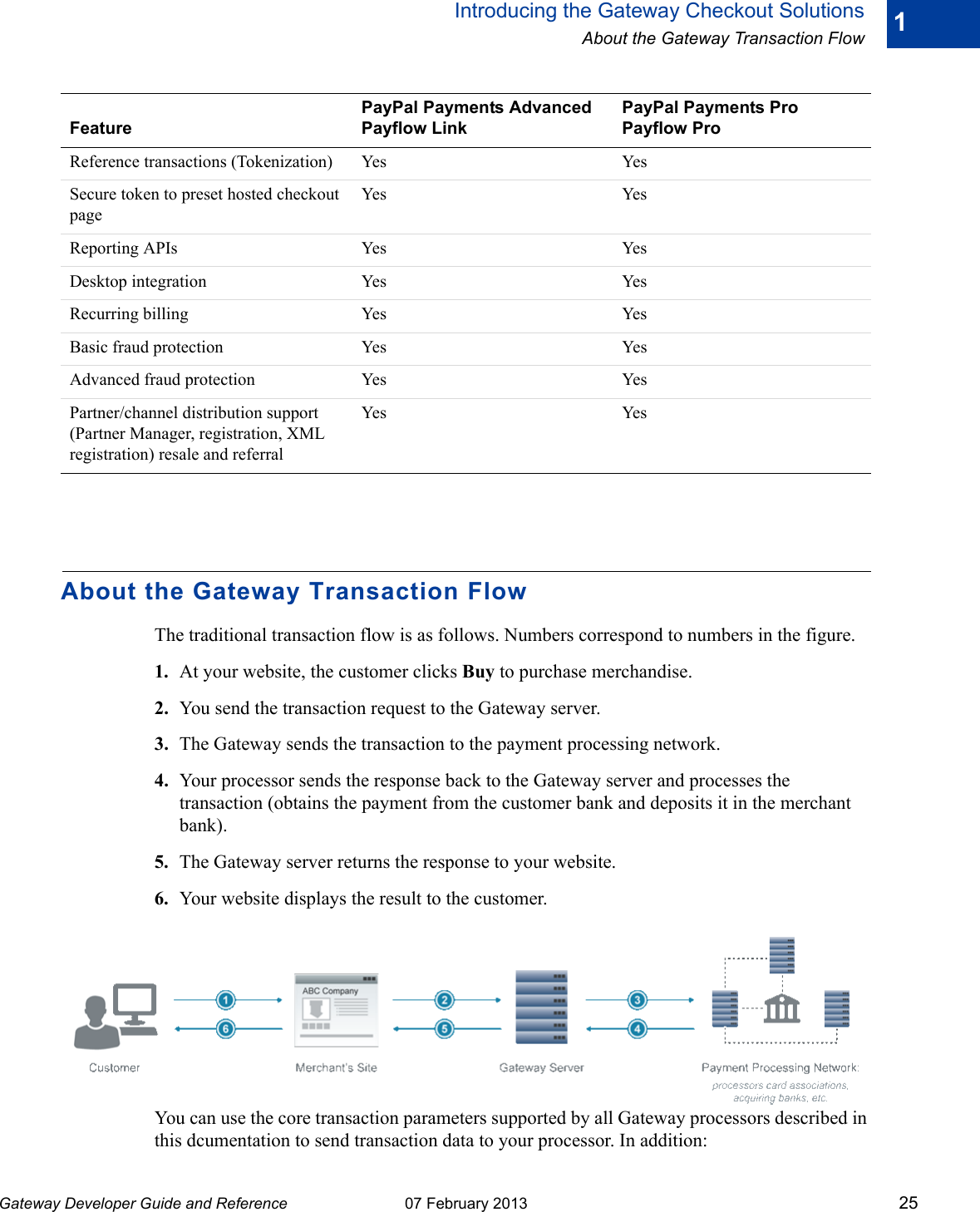 Paypal Gateway 2013 Developers Guide Payflow Developer And