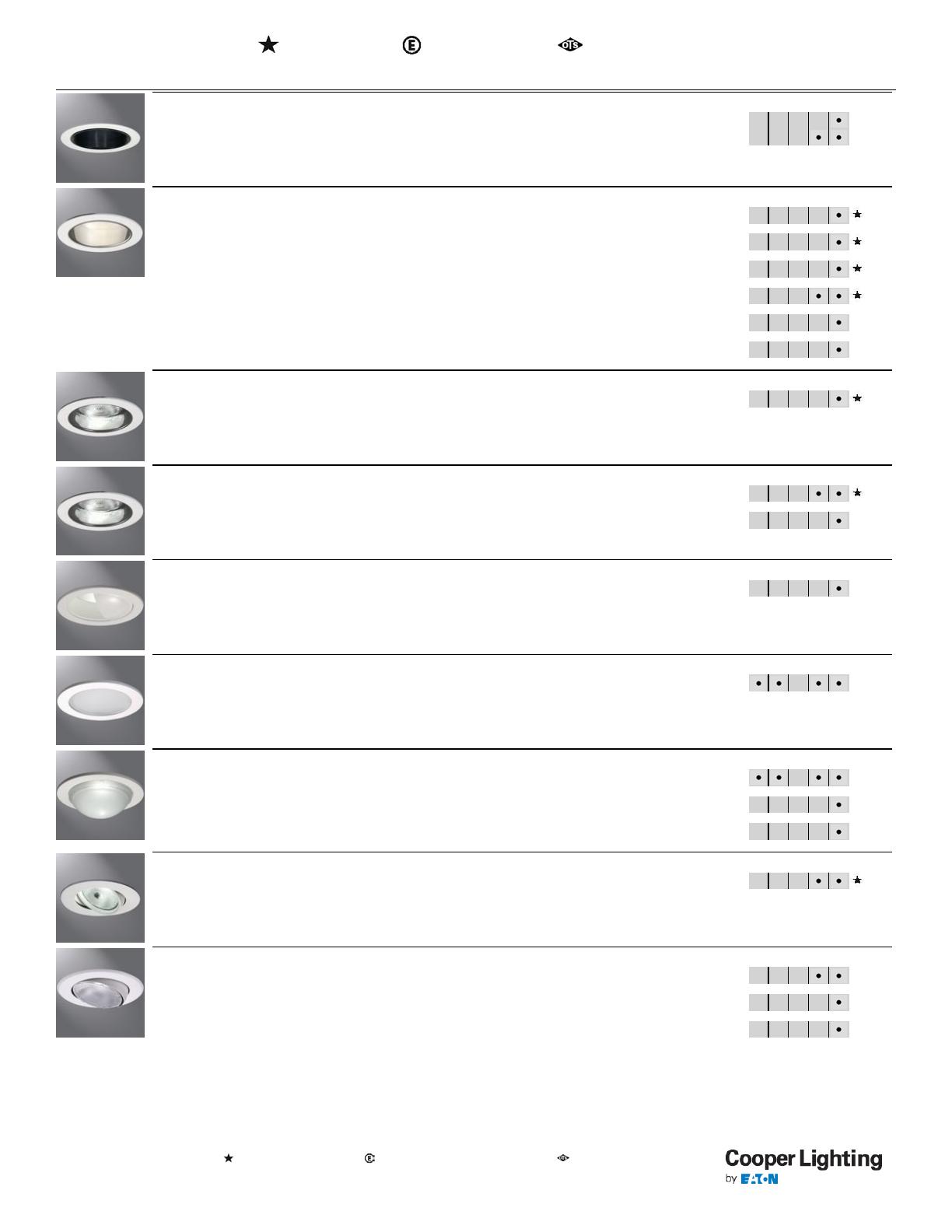 Eaton Cooper Lighting RL460WH830PK