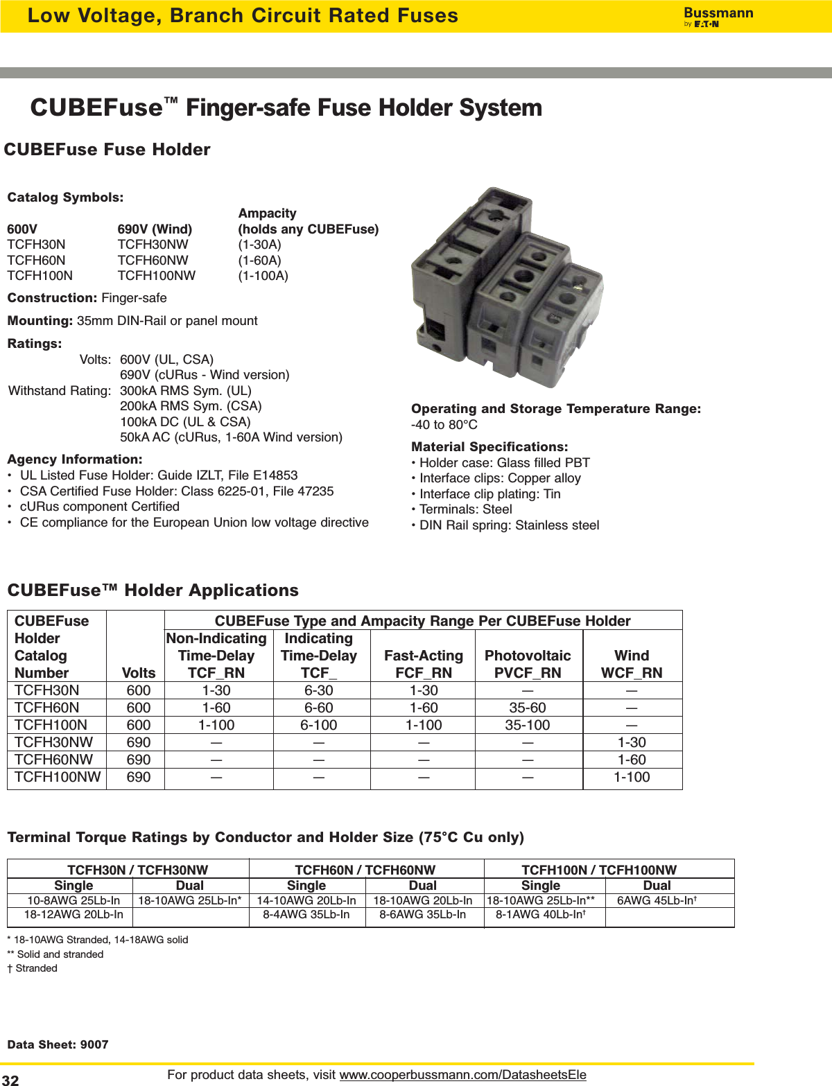 Bussmann HKP Panel Mount 3AG AGC Cartridge Fuse Holder 120V 12V Car Replacement