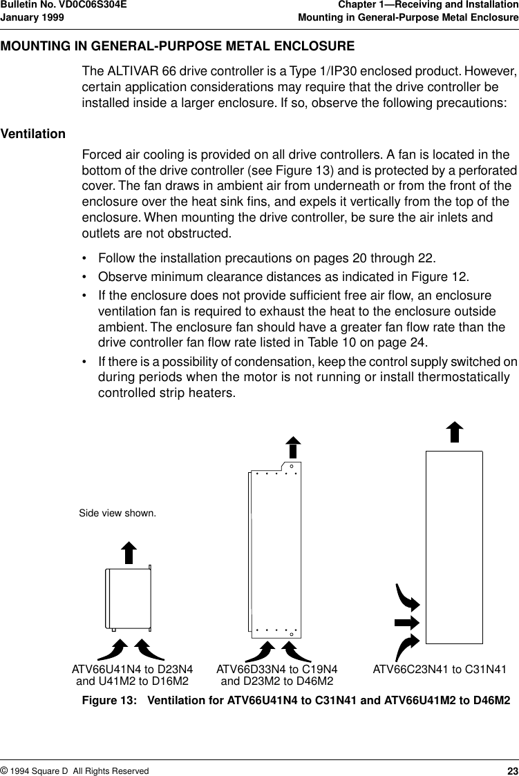 User's Manual For ALTIVAR 66 AC Drives Installation Directions