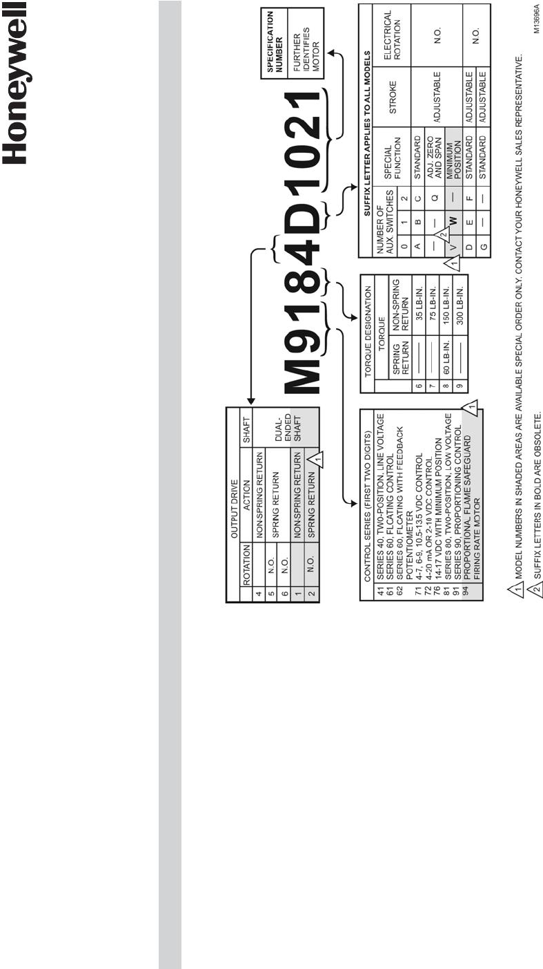 Modutrol Motor M734d1038 Wiring Diagram