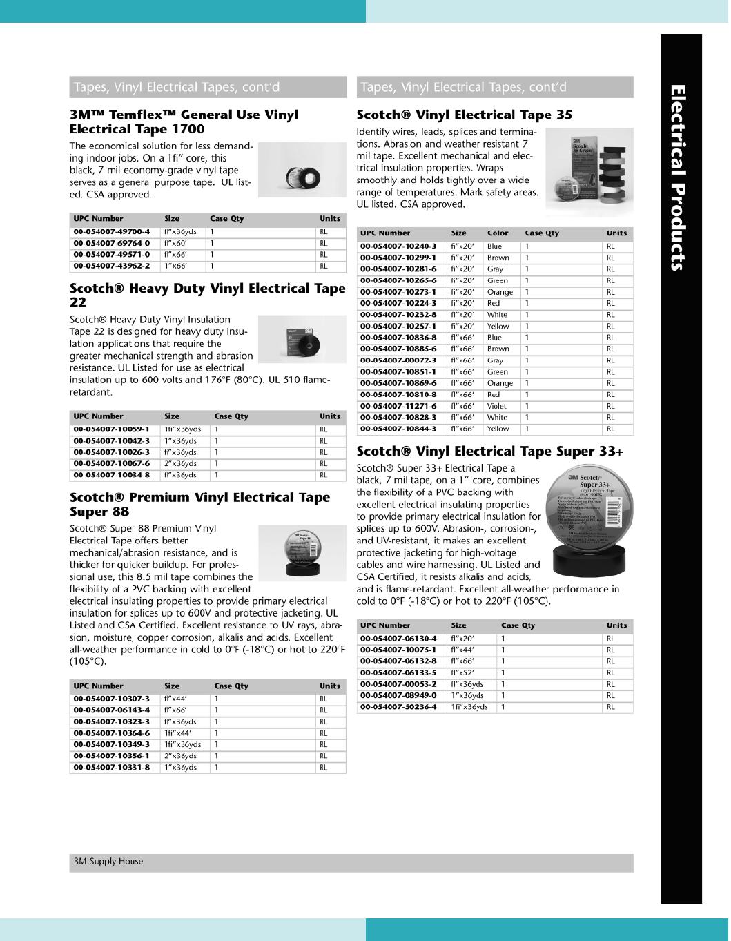 Vintage Parts 555371 1 Nice 81 White Stamped Aluminum European License Plate