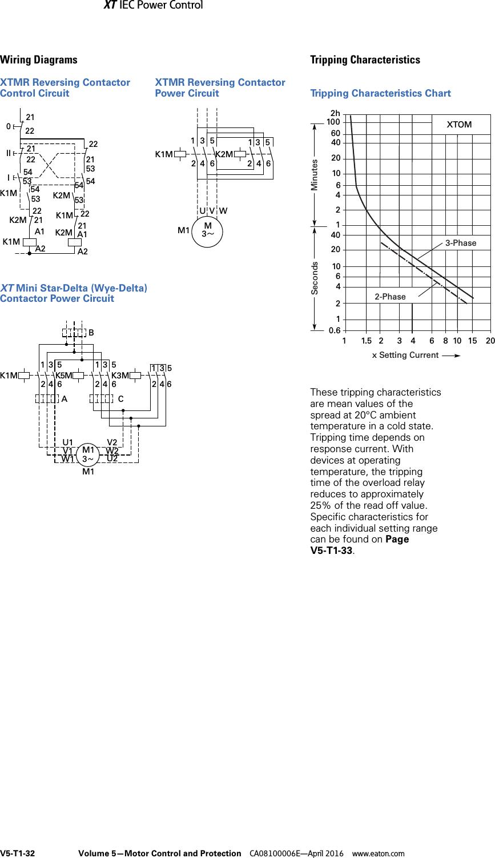 Figure 1 Simple Cur Entlimiter Circuit Using Series Resistor
