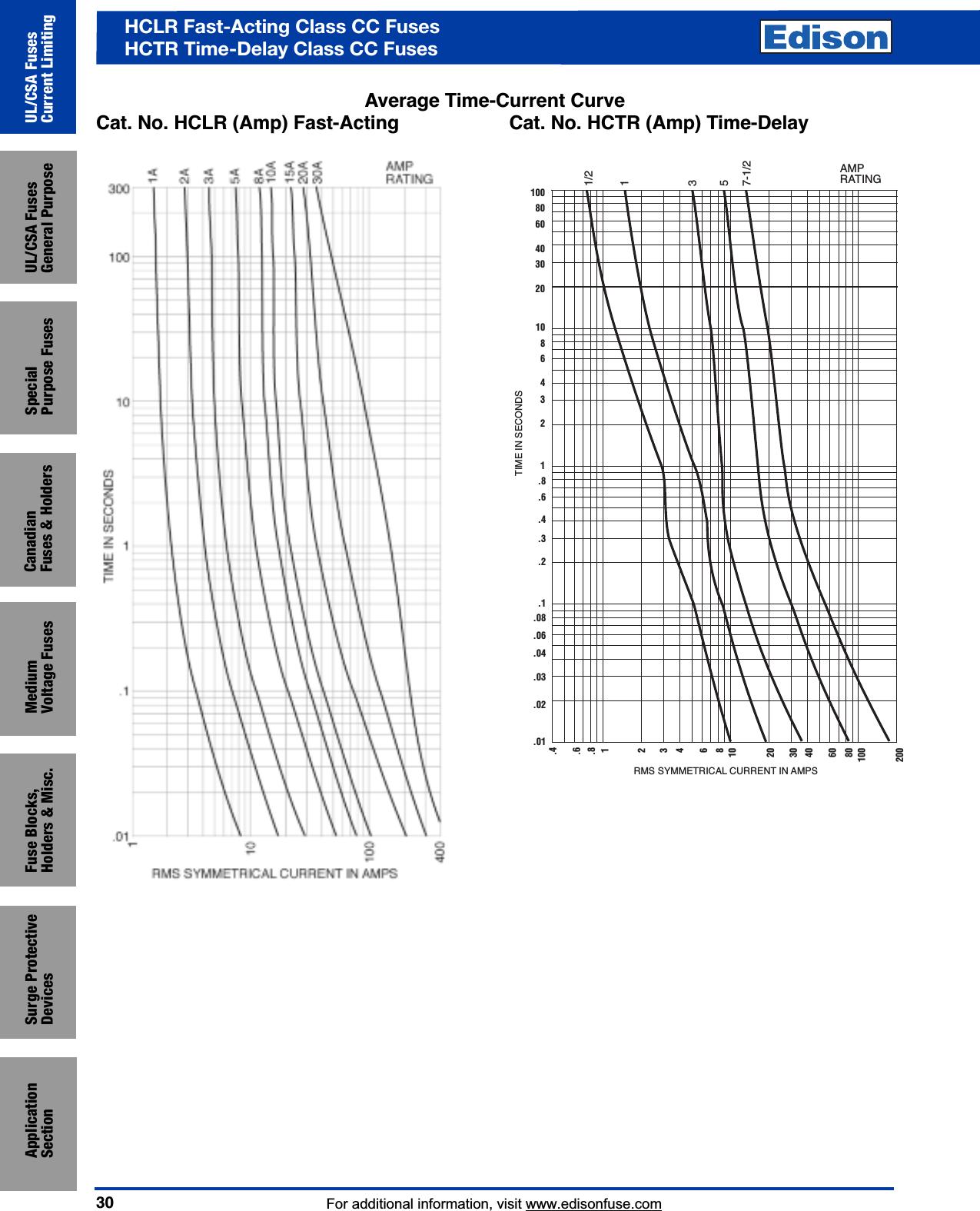 250V Midget Time-Delay 1.125 A FLM 1-1//8 Littelfuse FLM-1-1//8 1.125 Amp