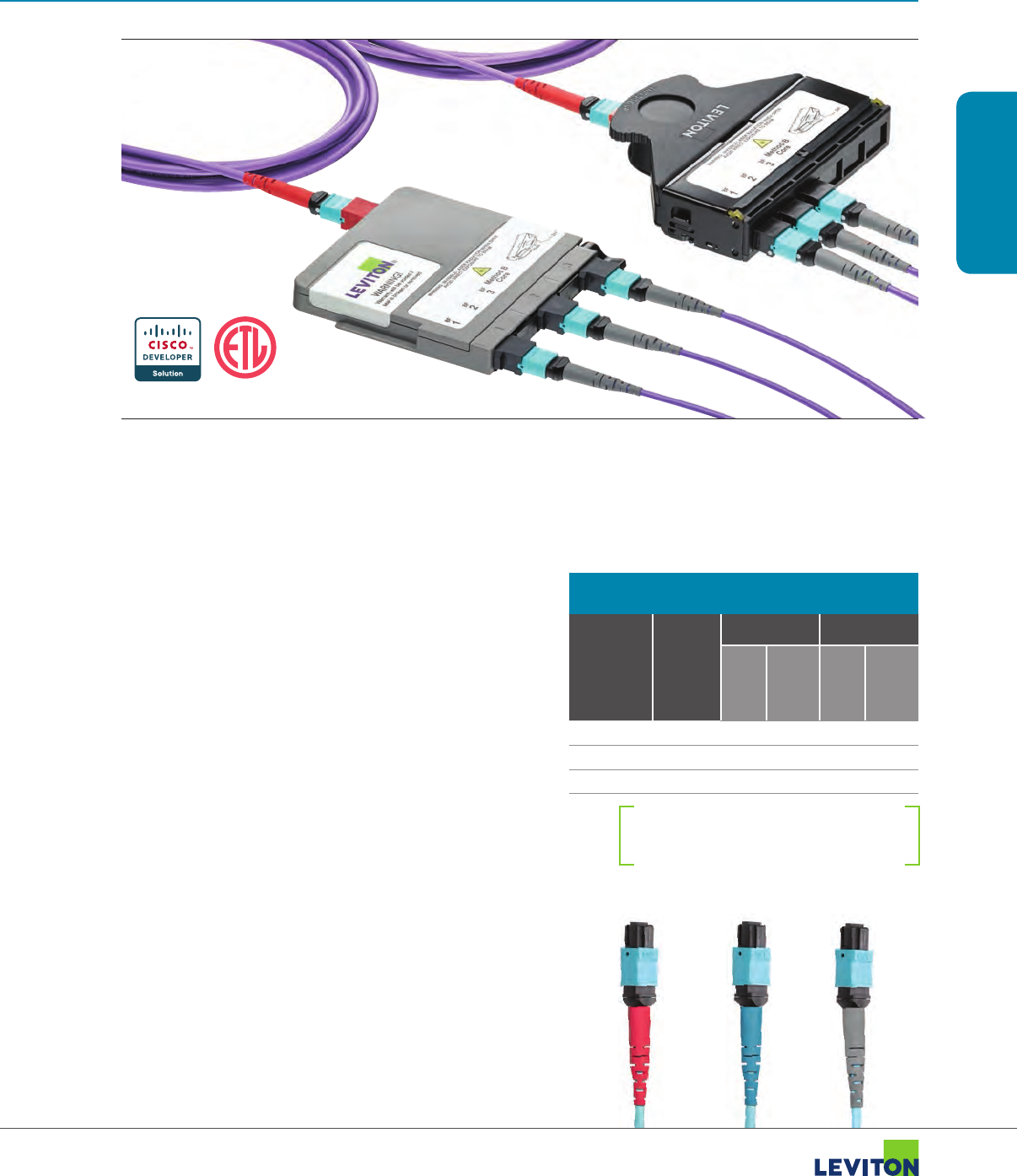 1000348187 Catalog Icing Kit Further Master Appliance Heat Gun On 120v Tape Wiring Prepare For 40 100g With The Opt X Unity Multimode System