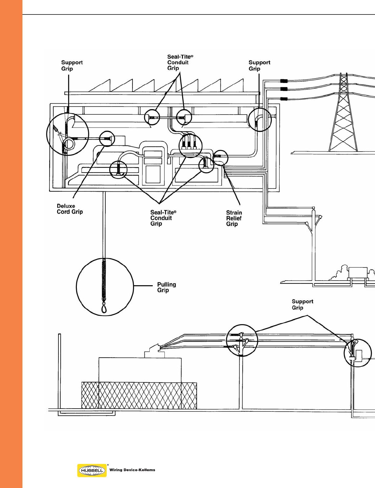 3//8 F0  Nylon Strain relief Connector JR w//Spirals Cord Cable