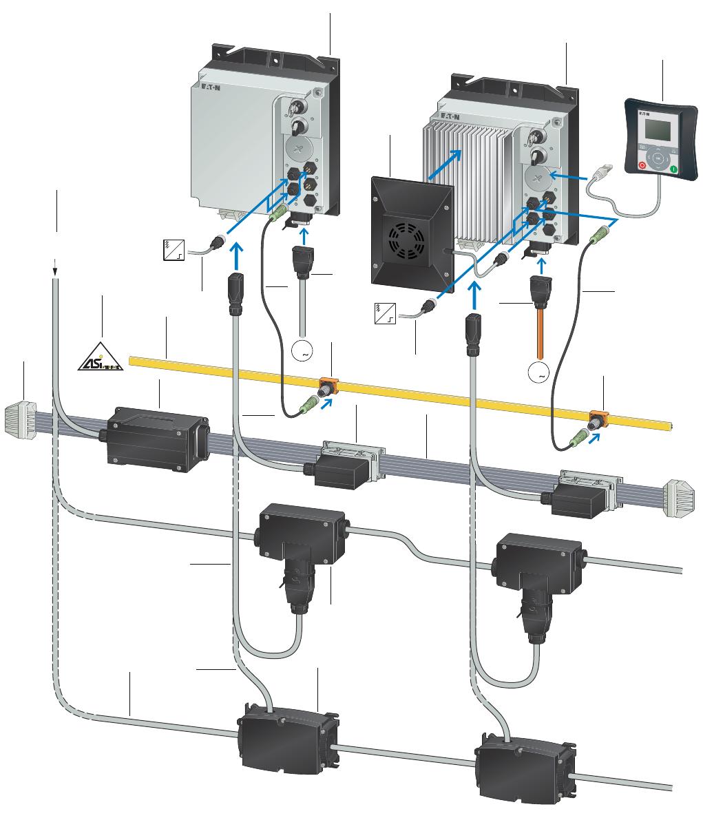 Product Range Catalog Ca04020001z En Int 1000379728 1 Furthermore Garage Door Opener Safety Sensor Wiring Plc 92 Rapid Link 40