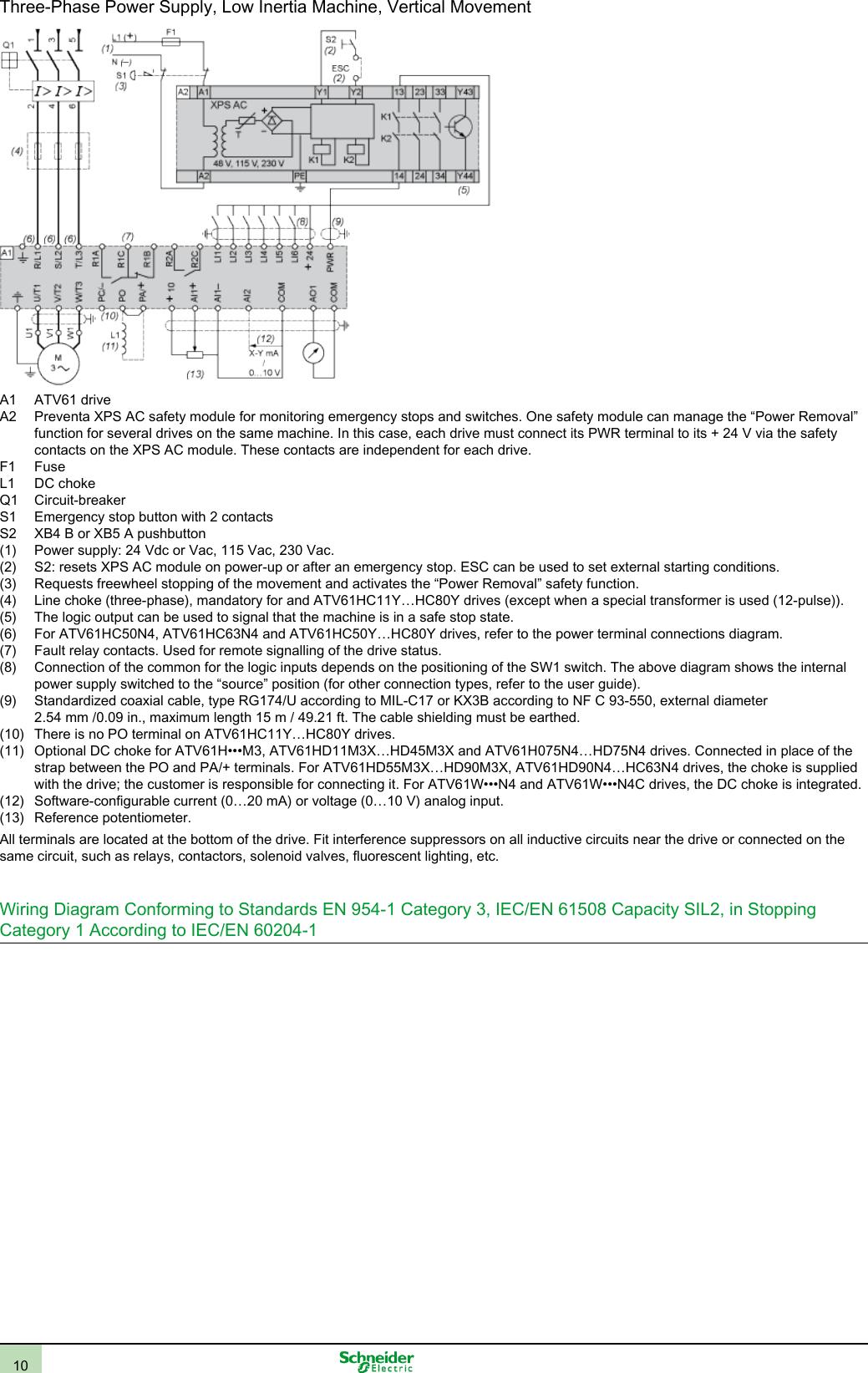 Altivar 61 Atv61hd45n4 Control Wiring Diagram Page 10 Of 12