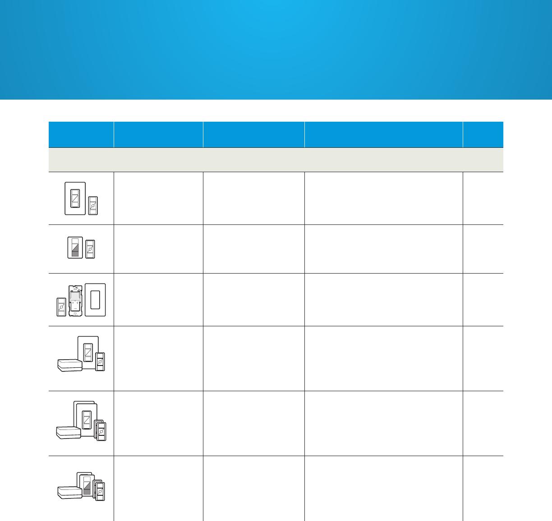 Caseta Wireless Trade Brochure Multi Location Wiring Diagram Lutron Ma R 16